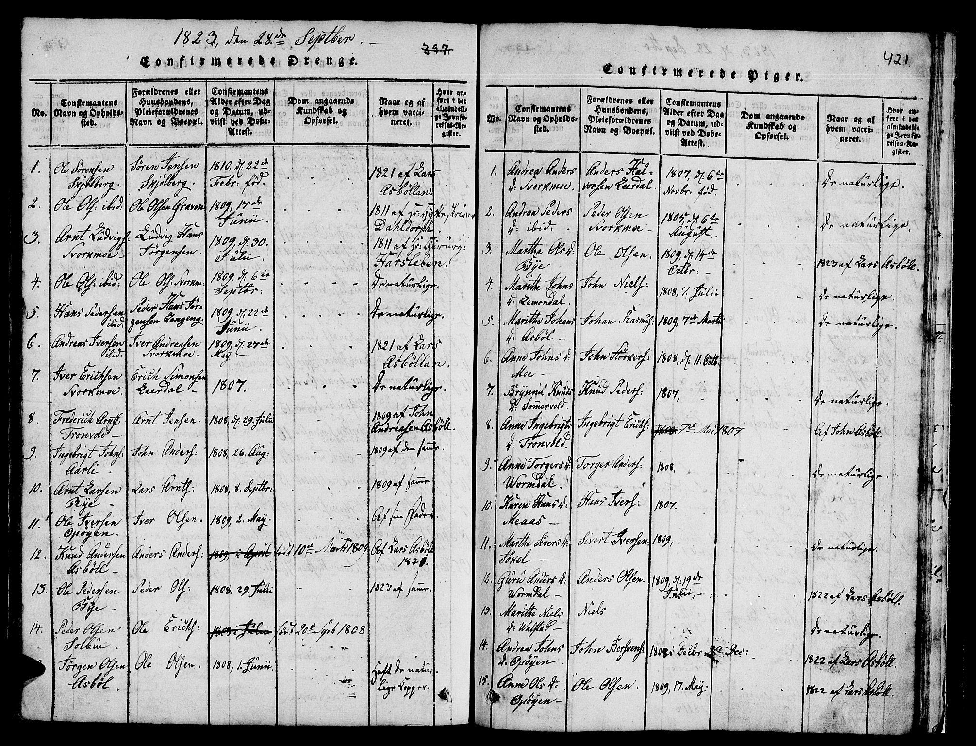 SAT, Ministerialprotokoller, klokkerbøker og fødselsregistre - Sør-Trøndelag, 671/L0842: Klokkerbok nr. 671C01, 1816-1867, s. 420-421