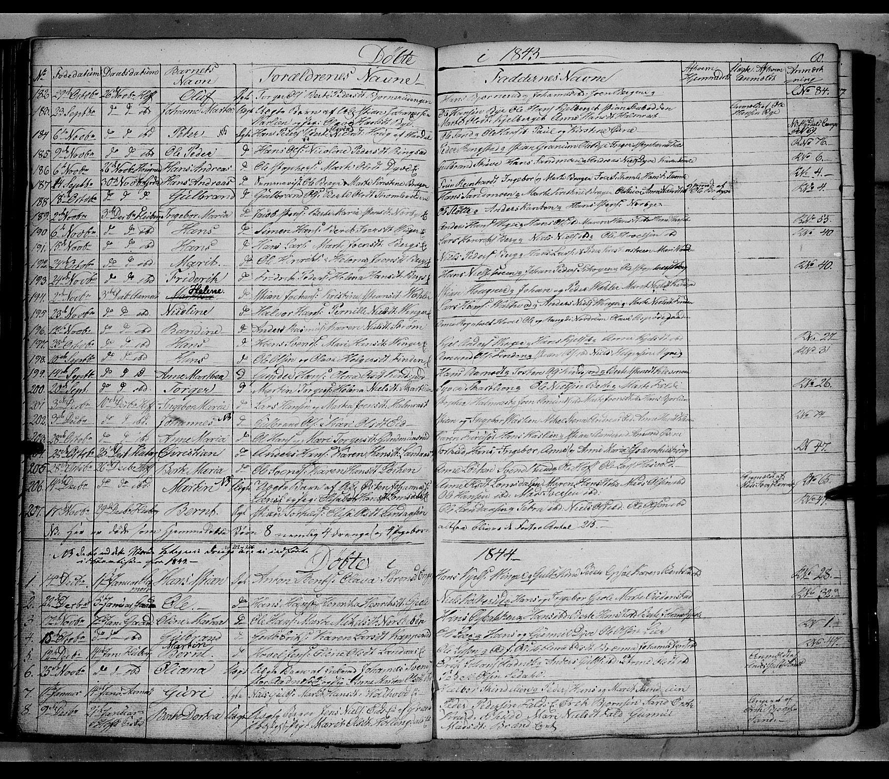 SAH, Land prestekontor, Klokkerbok nr. 2, 1833-1849, s. 60