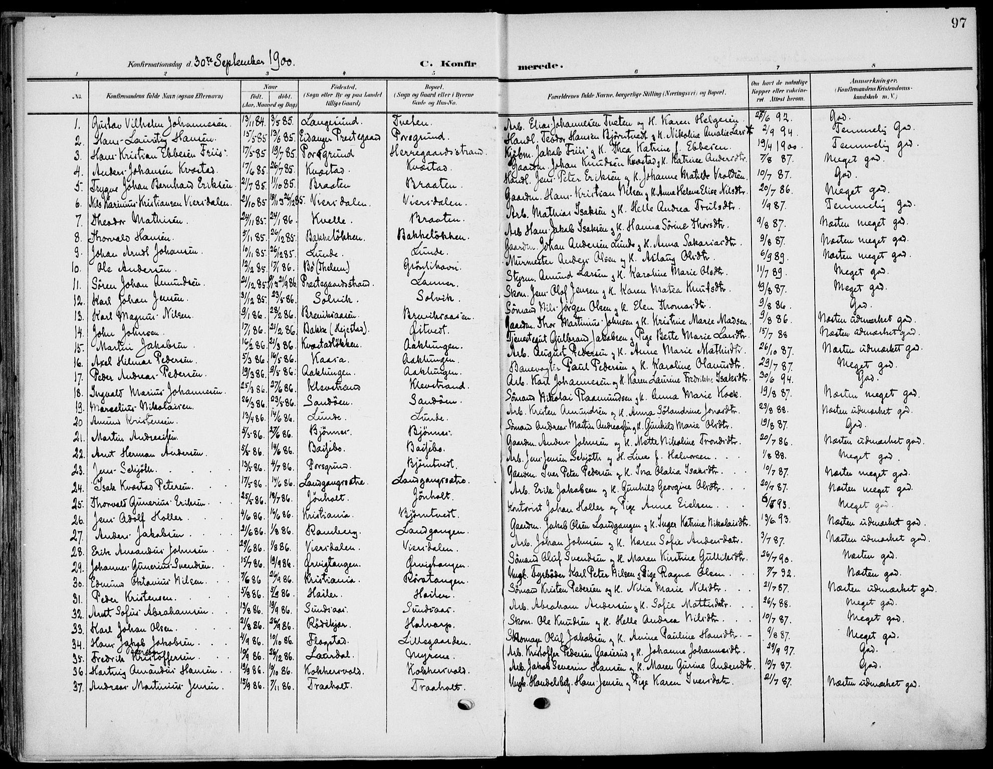SAKO, Eidanger kirkebøker, F/Fa/L0013: Ministerialbok nr. 13, 1900-1913, s. 97