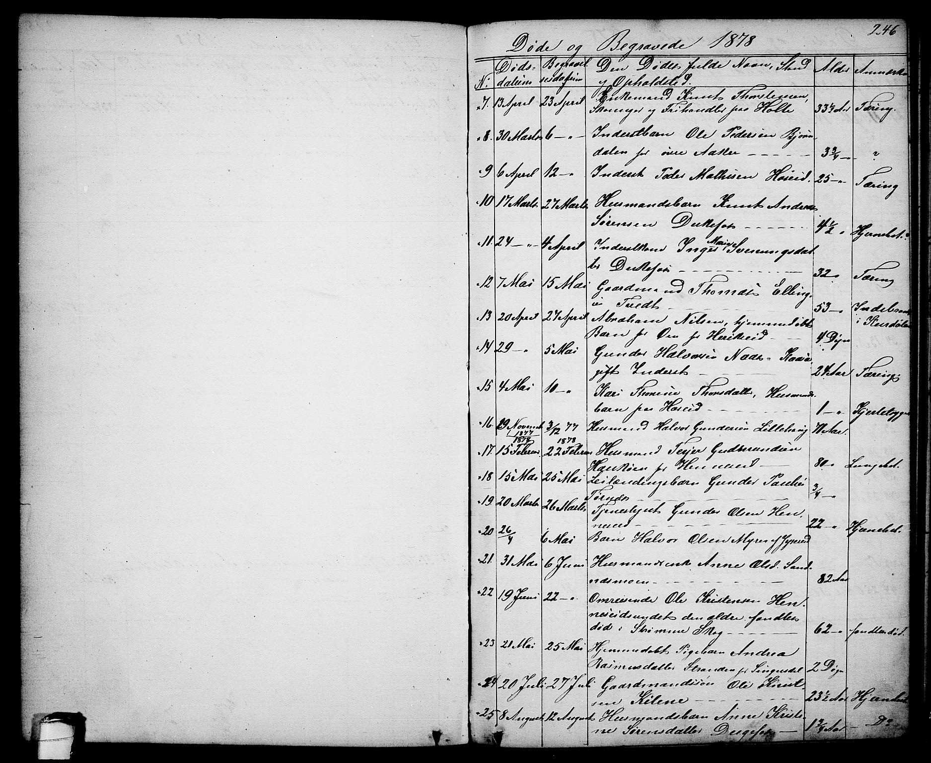 SAKO, Drangedal kirkebøker, G/Ga/L0002: Klokkerbok nr. I 2, 1856-1887, s. 246