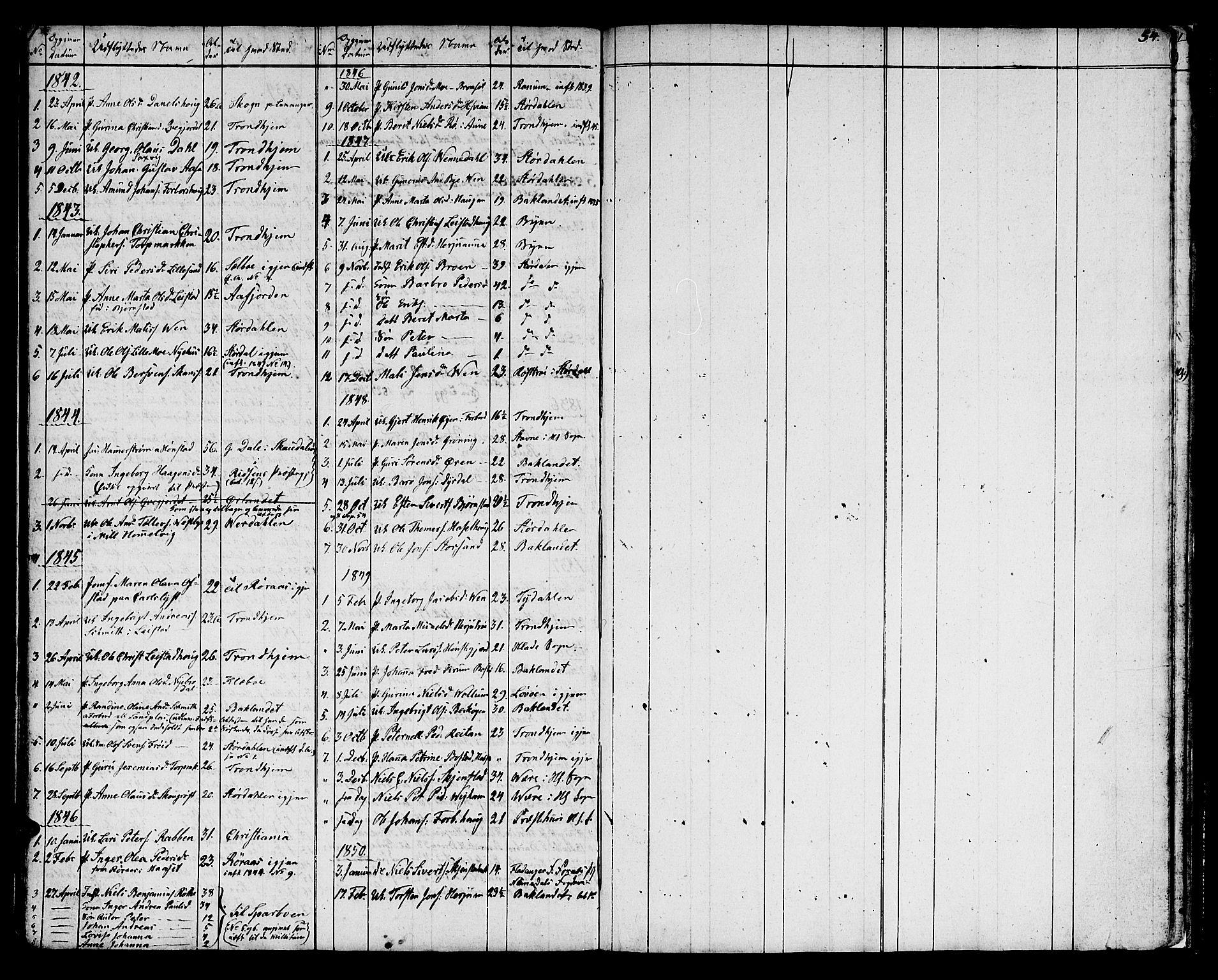 SAT, Ministerialprotokoller, klokkerbøker og fødselsregistre - Sør-Trøndelag, 616/L0421: Klokkerbok nr. 616C04, 1834-1850, s. 54