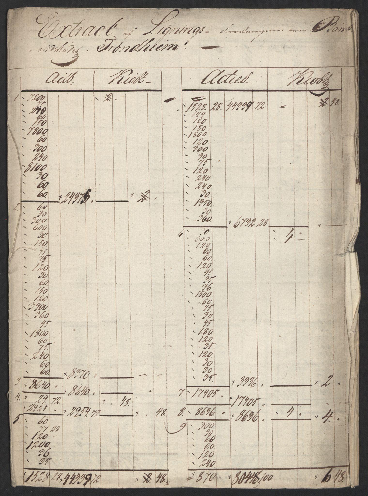 NOBA, Norges Bank/Sølvskatten 1816*, 1816-1820, s. 55