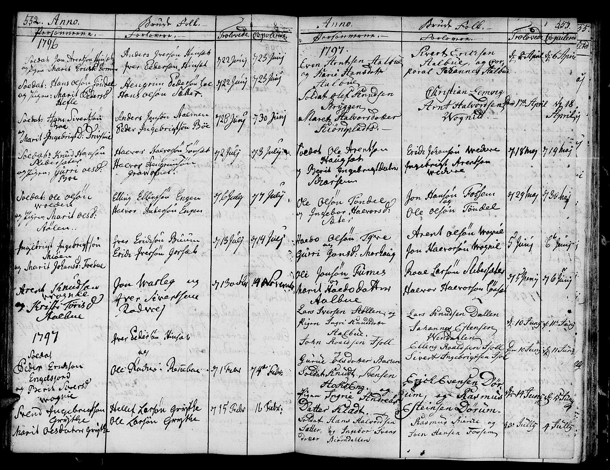 SAT, Ministerialprotokoller, klokkerbøker og fødselsregistre - Sør-Trøndelag, 678/L0893: Ministerialbok nr. 678A03, 1792-1805, s. 552-553