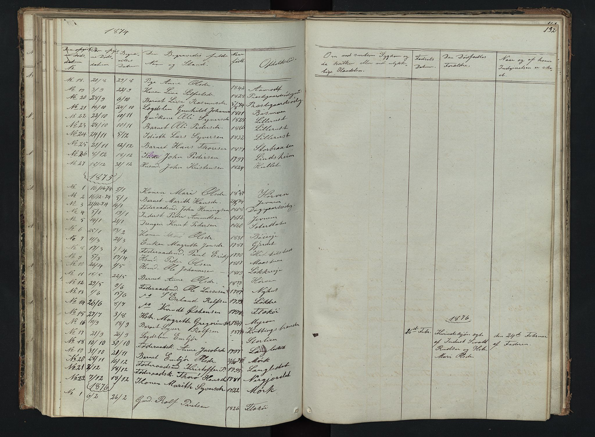 SAH, Skjåk prestekontor, Klokkerbok nr. 2, 1867-1894, s. 132