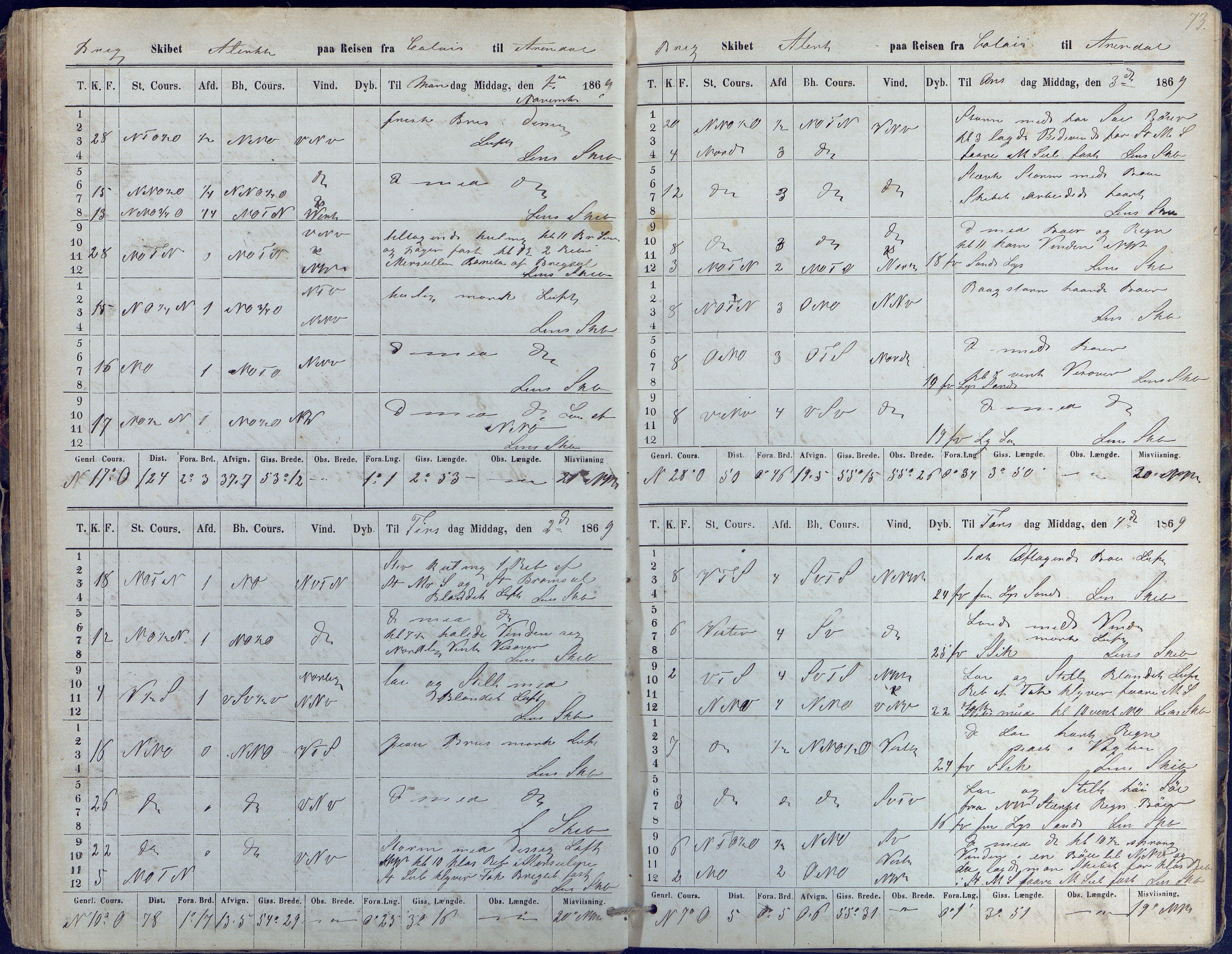 AAKS, Fartøysarkivet, F/L0015: Alert (brigg), 1868-1874, s. 73