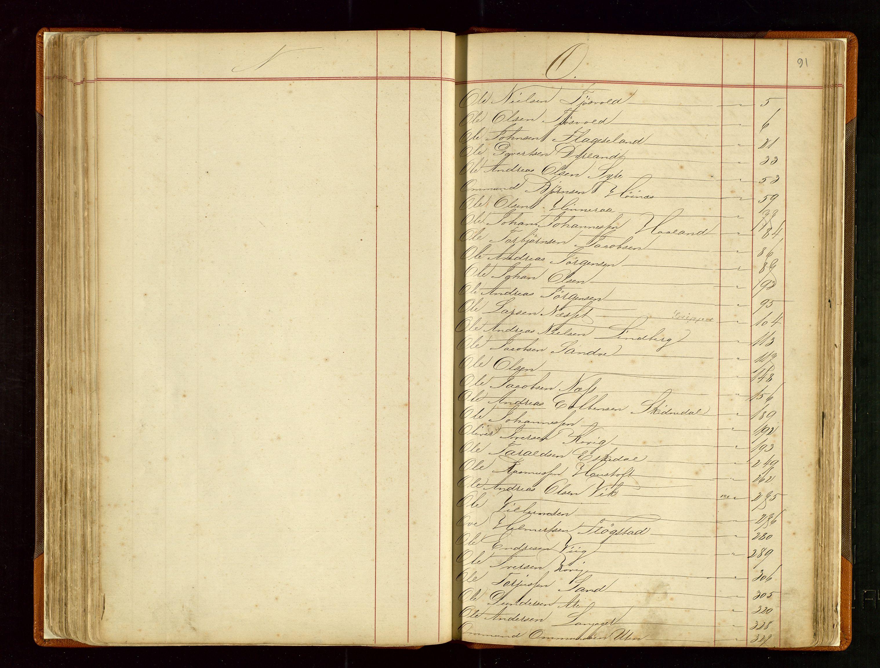 SAST, Haugesund sjømannskontor, F/Fb/Fba/L0003: Navneregister med henvisning til rullenummer (fornavn) Haugesund krets, 1860-1948, s. 91