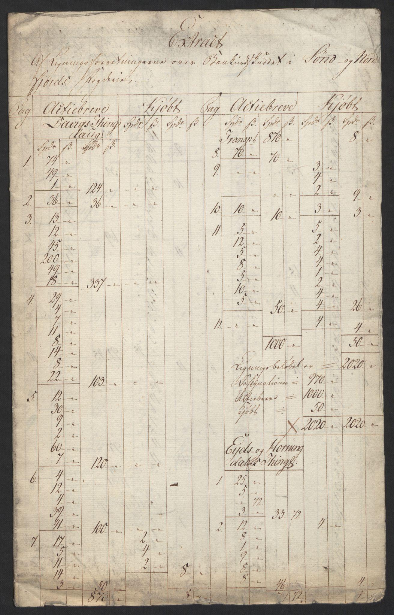 NOBA, Norges Bank/Sølvskatten 1816*, 1816-1828, s. 2