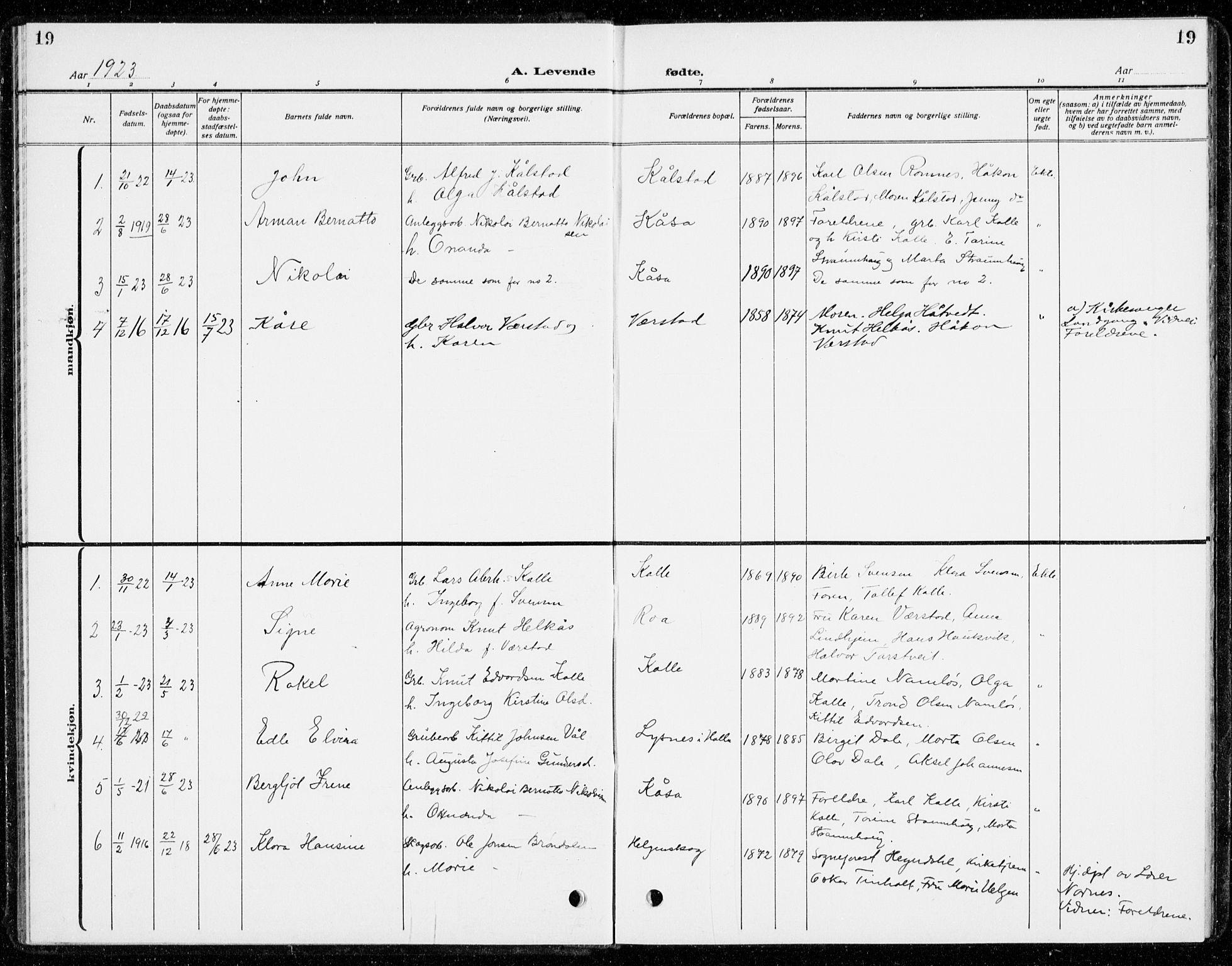 SAKO, Holla kirkebøker, G/Gb/L0003: Klokkerbok nr. II 3, 1914-1941, s. 19