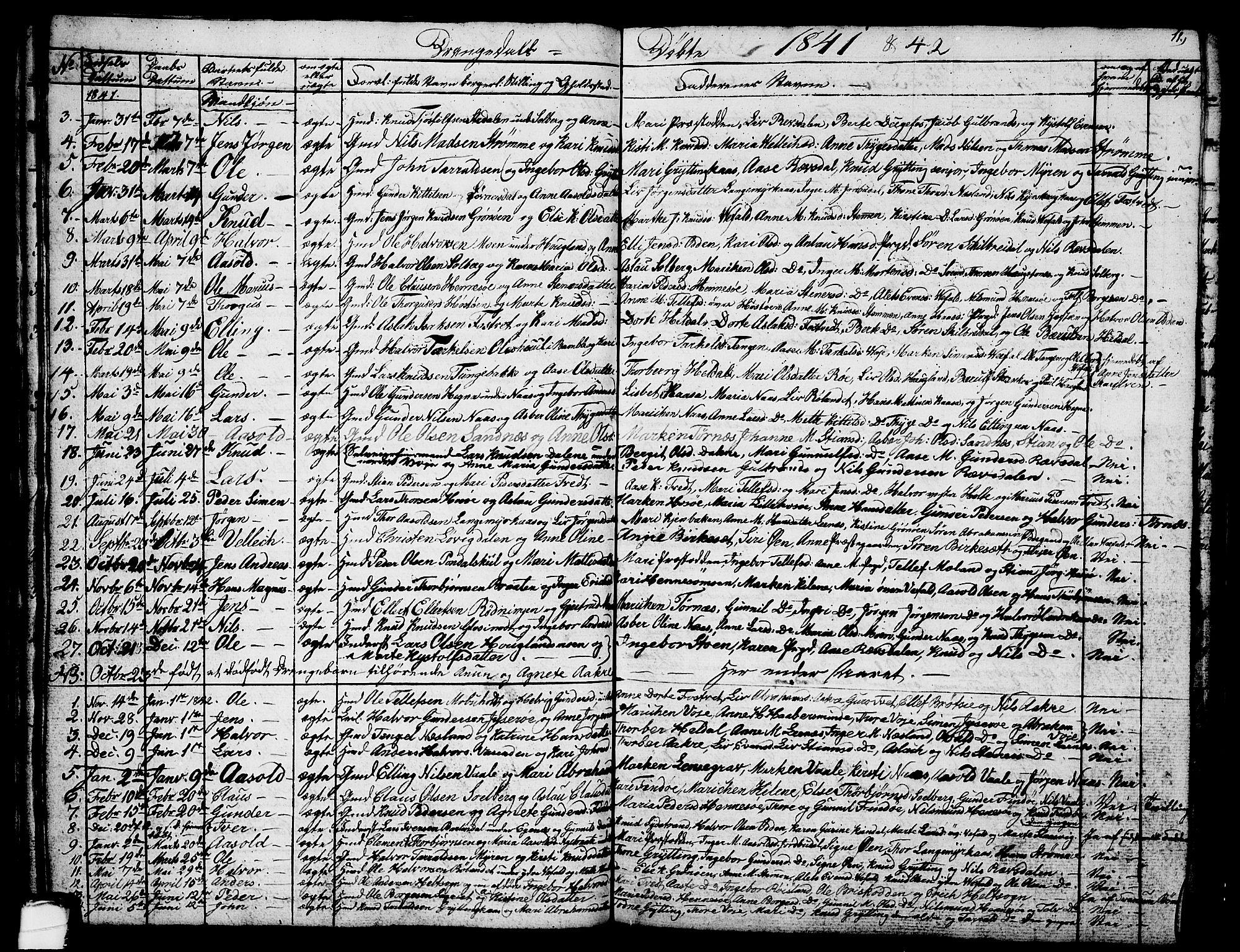 SAKO, Drangedal kirkebøker, G/Ga/L0001: Klokkerbok nr. I 1 /1, 1814-1856, s. 11