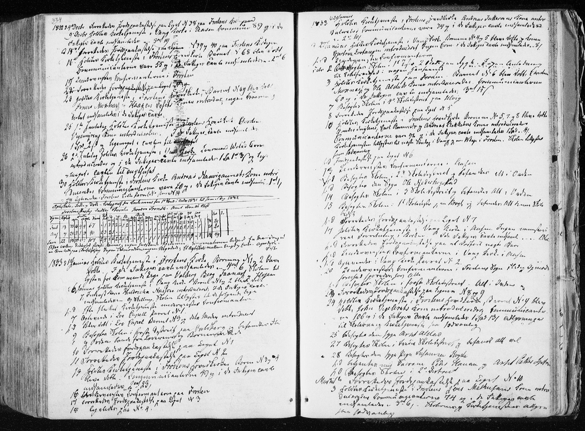 SAT, Ministerialprotokoller, klokkerbøker og fødselsregistre - Nord-Trøndelag, 713/L0114: Ministerialbok nr. 713A05, 1827-1839, s. 334