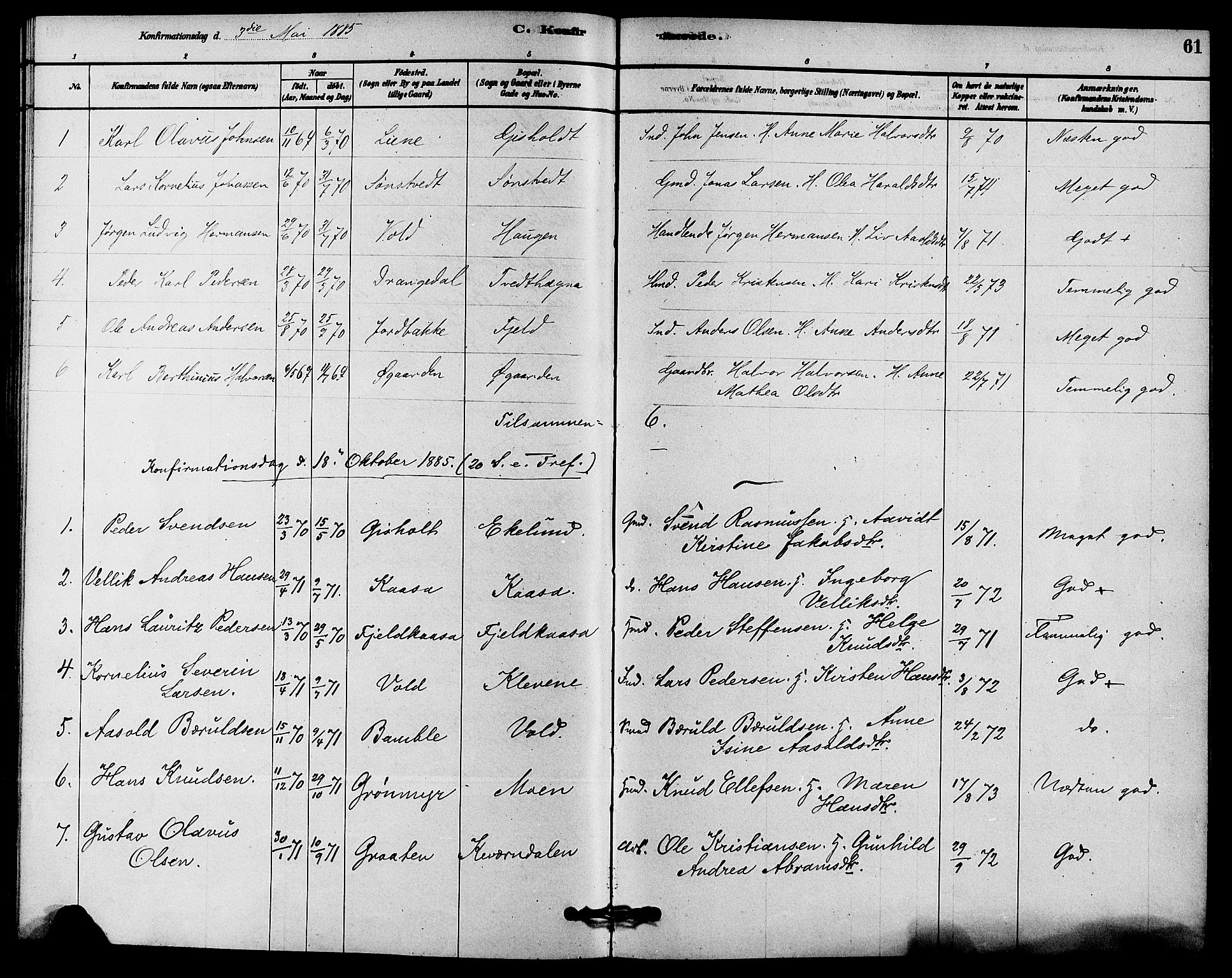 SAKO, Solum kirkebøker, F/Fc/L0001: Ministerialbok nr. III 1, 1877-1891, s. 61