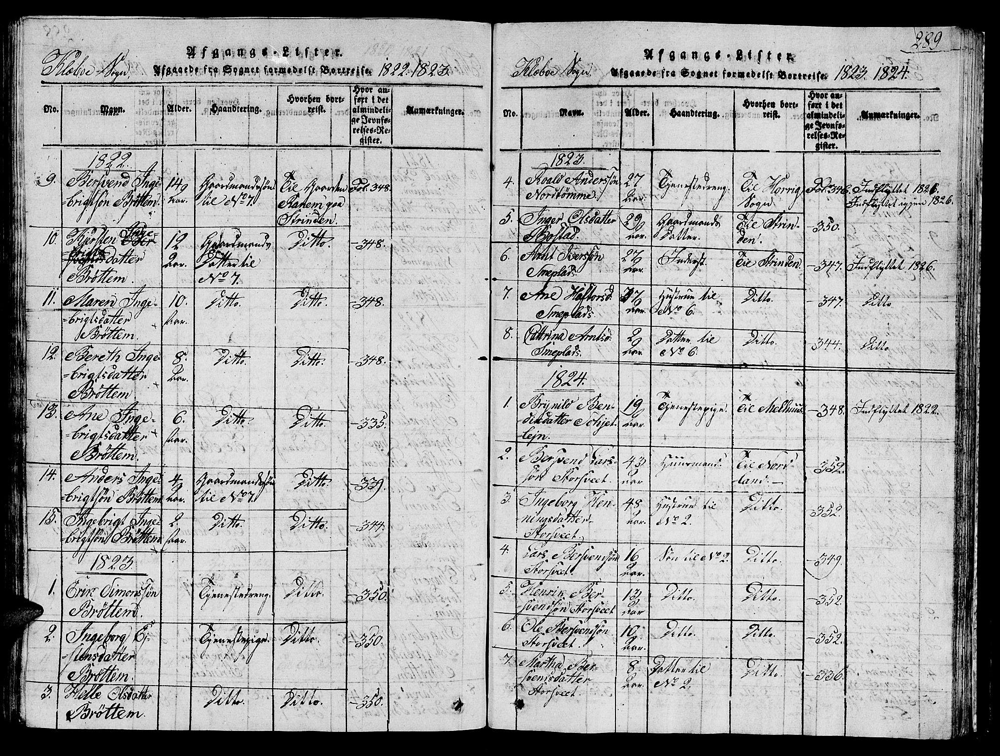 SAT, Ministerialprotokoller, klokkerbøker og fødselsregistre - Sør-Trøndelag, 618/L0450: Klokkerbok nr. 618C01, 1816-1865, s. 289