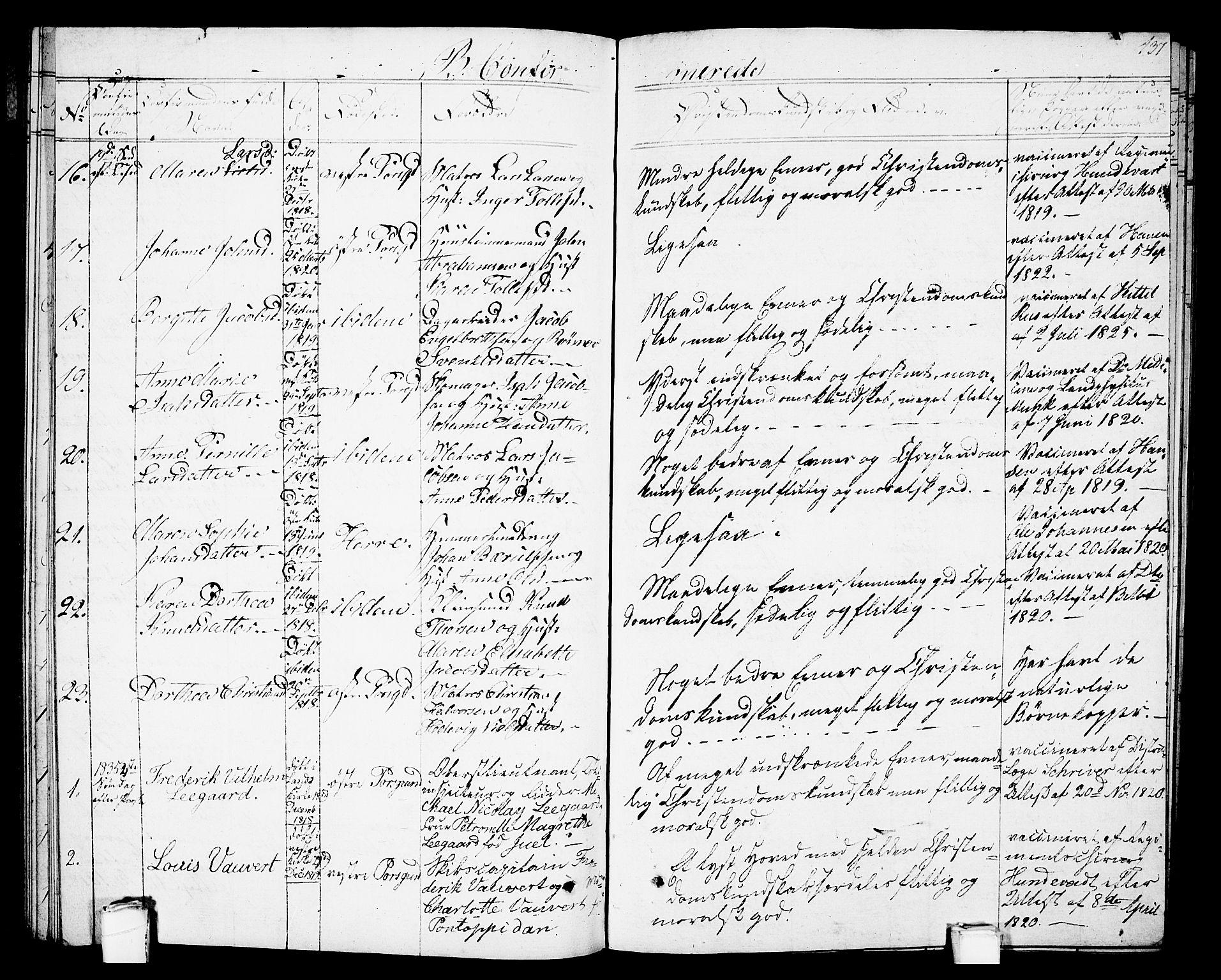 SAKO, Porsgrunn kirkebøker , G/Gb/L0002: Klokkerbok nr. II 2, 1828-1841, s. 137