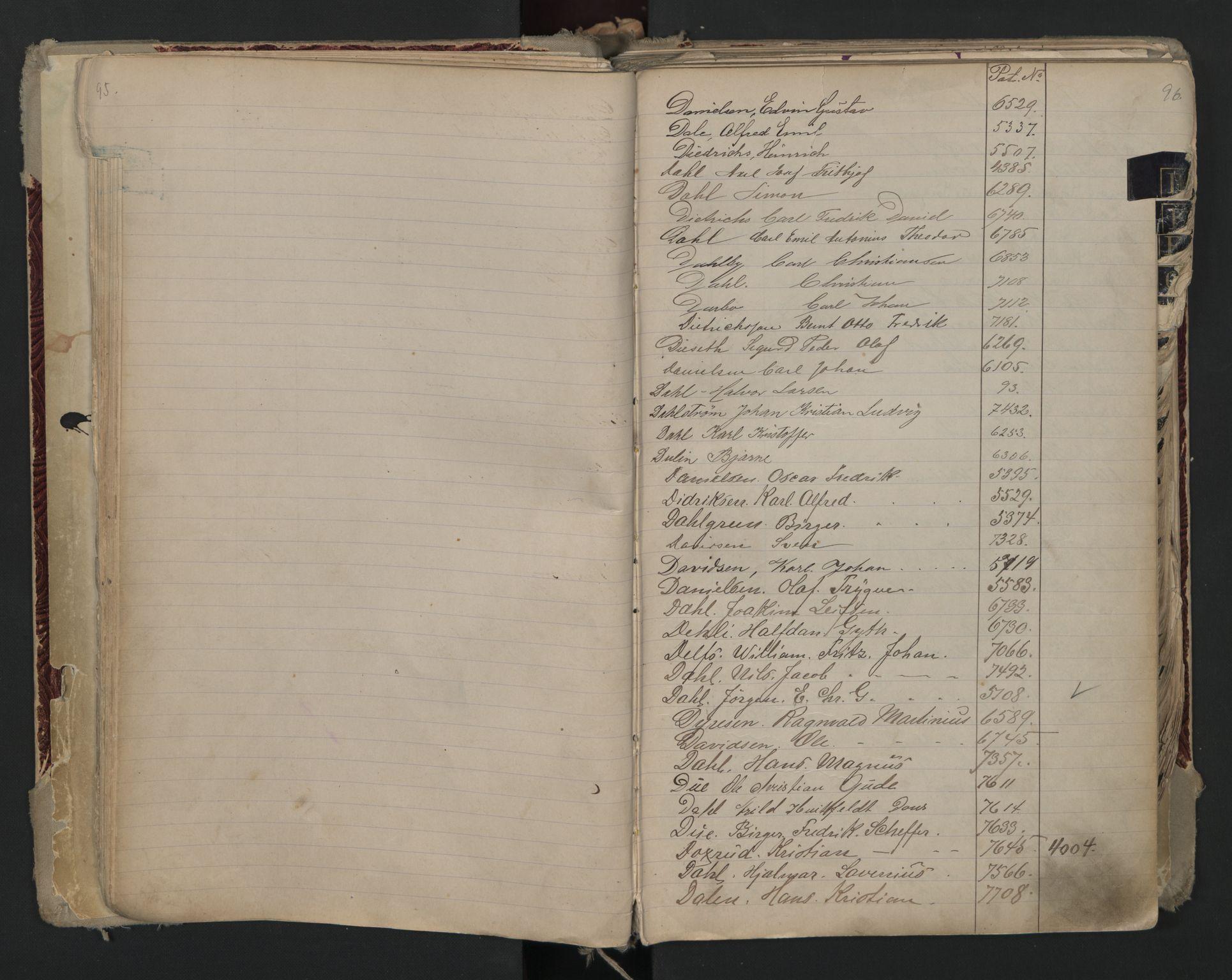 SAO, Oslo sjømannskontor, F/Fa/L0002: Register for Kristiania krets, 1866-1930, s. 95-96