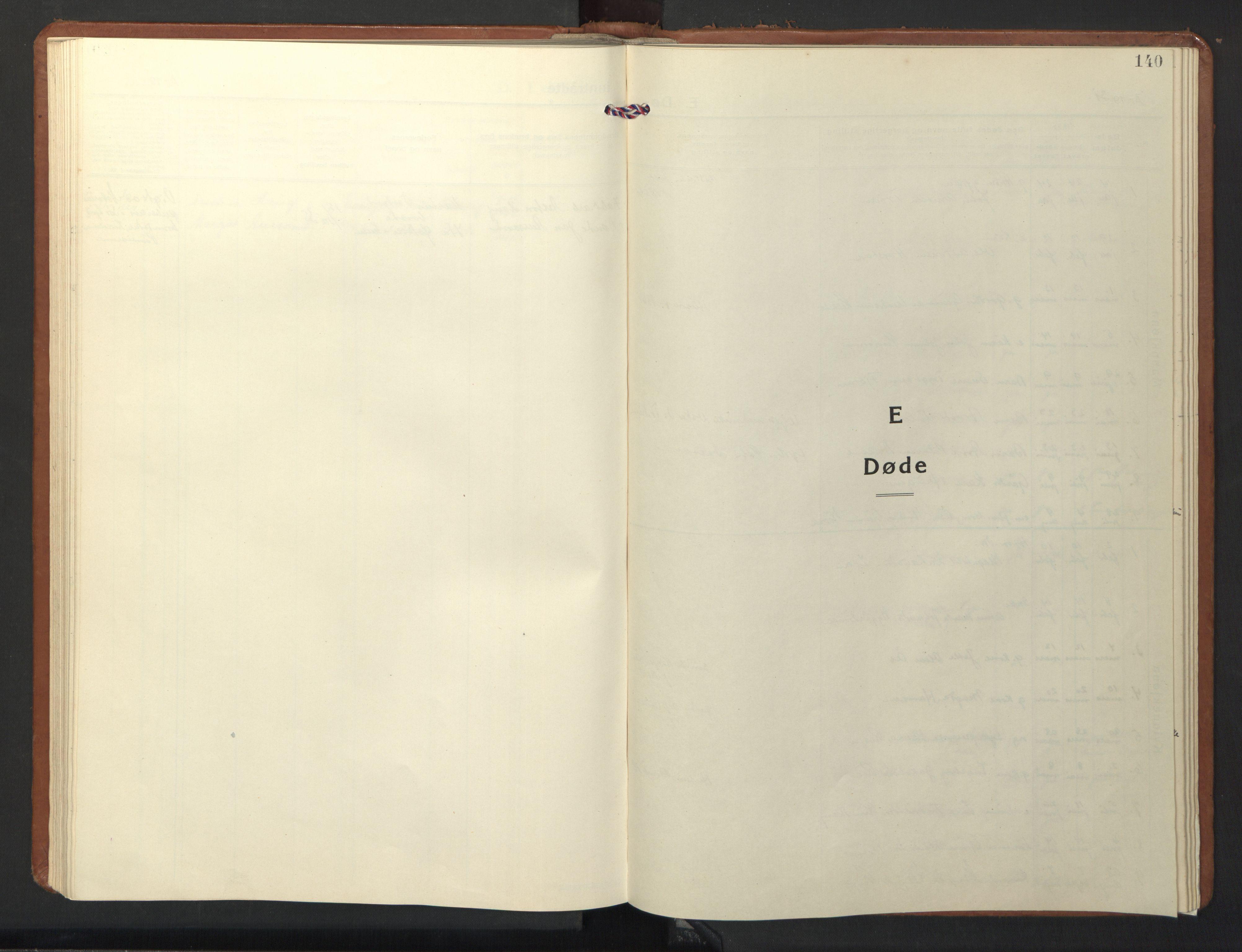 SAT, Ministerialprotokoller, klokkerbøker og fødselsregistre - Nord-Trøndelag, 713/L0125: Klokkerbok nr. 713C02, 1931-1941, s. 140