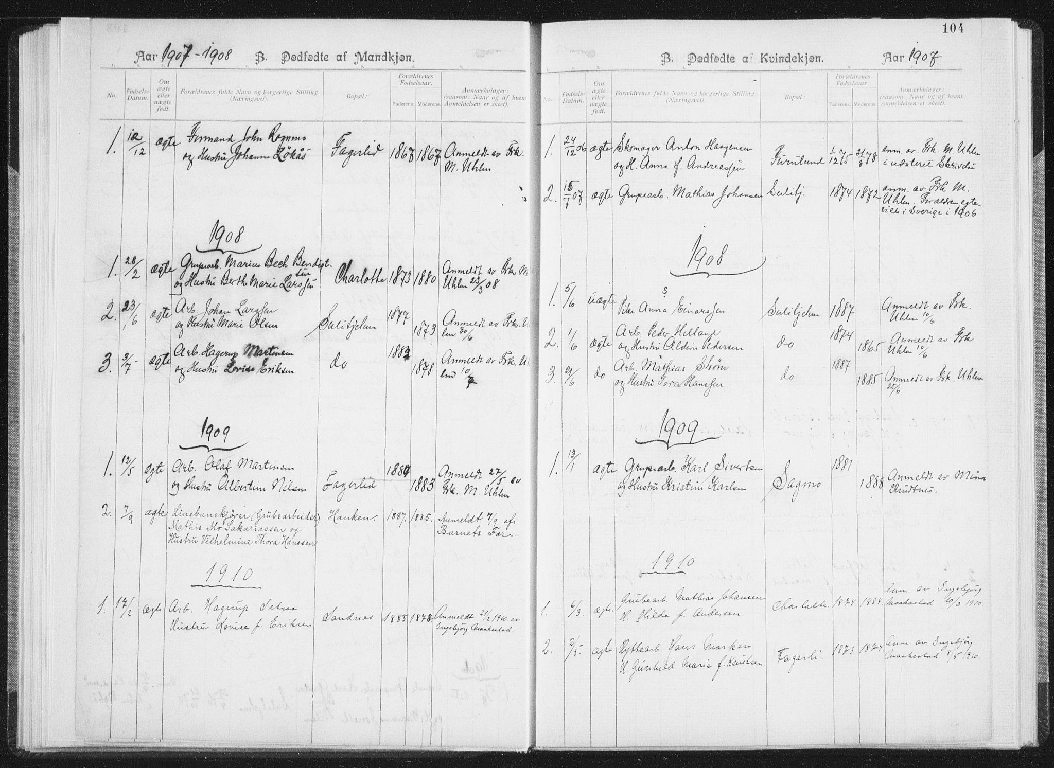 SAT, Ministerialprotokoller, klokkerbøker og fødselsregistre - Nordland, 850/L0711: Residerende kapellans bok nr. 850B01, 1902-1915, s. 104