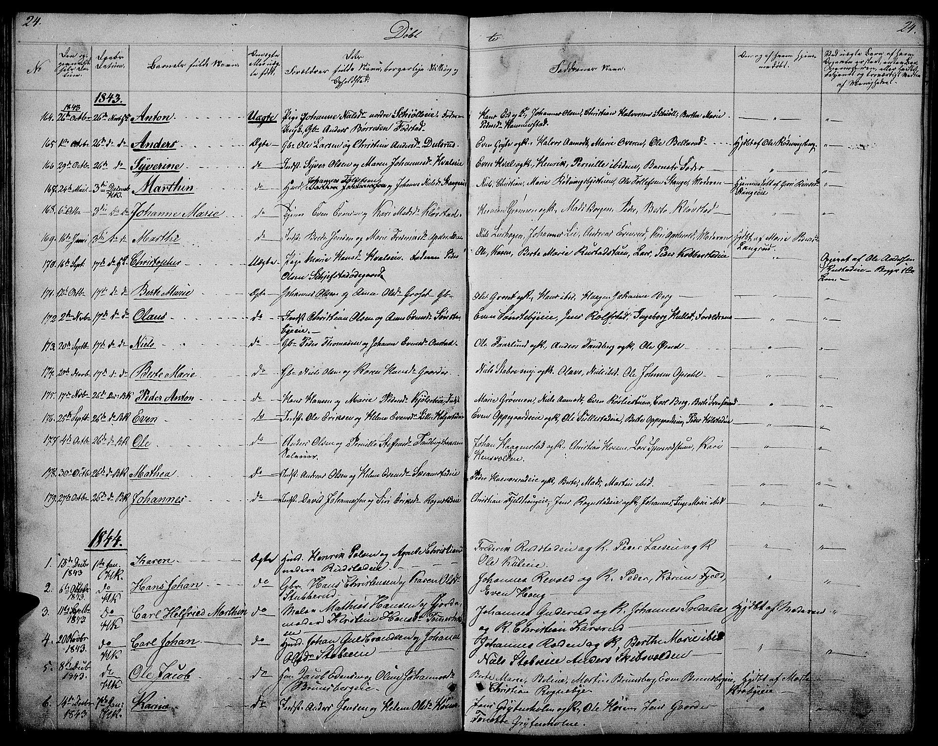 SAH, Østre Toten prestekontor, Klokkerbok nr. 2, 1840-1847, s. 24