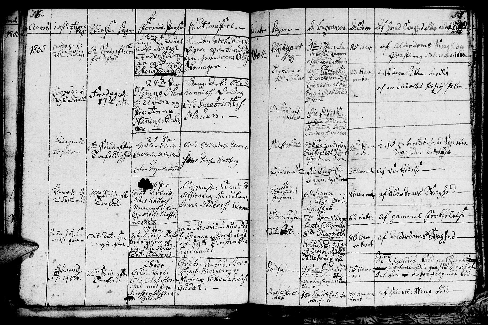 SAT, Ministerialprotokoller, klokkerbøker og fødselsregistre - Sør-Trøndelag, 681/L0937: Klokkerbok nr. 681C01, 1798-1810, s. 56-57