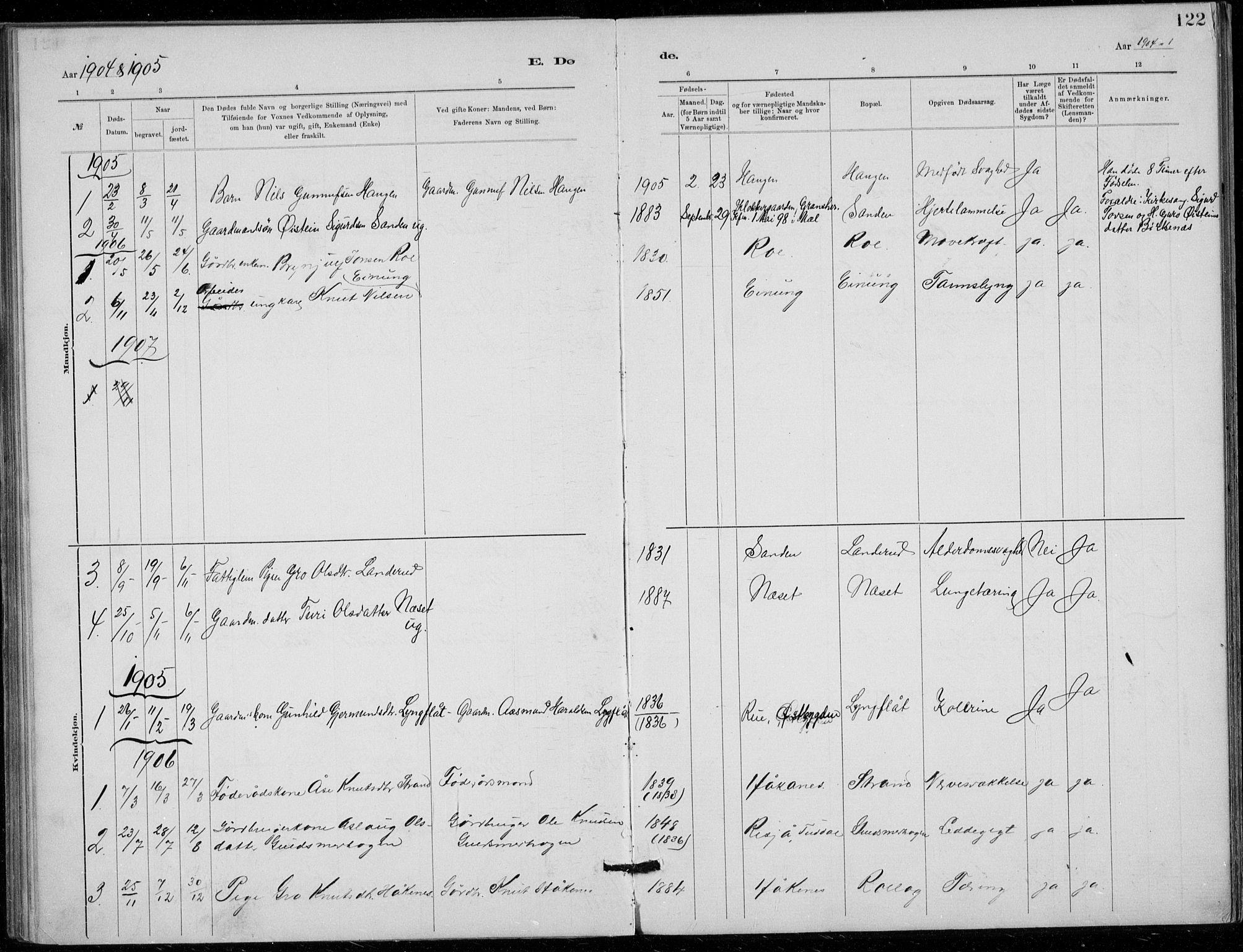 SAKO, Tinn kirkebøker, F/Fb/L0002: Ministerialbok nr. II 2, 1878-1917, s. 122