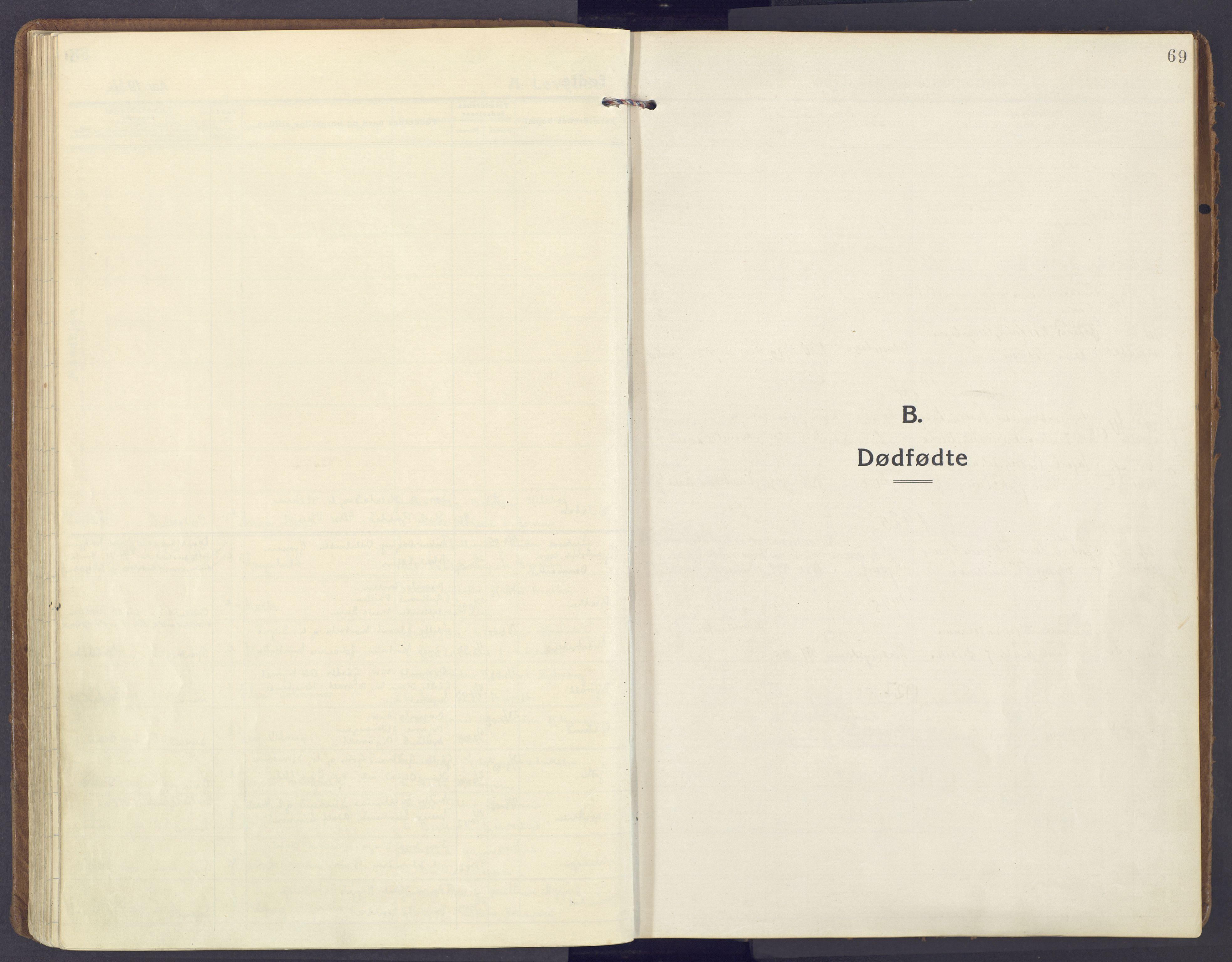 SAH, Lunner prestekontor, H/Ha/Haa/L0002: Ministerialbok nr. 2, 1922-1931, s. 69