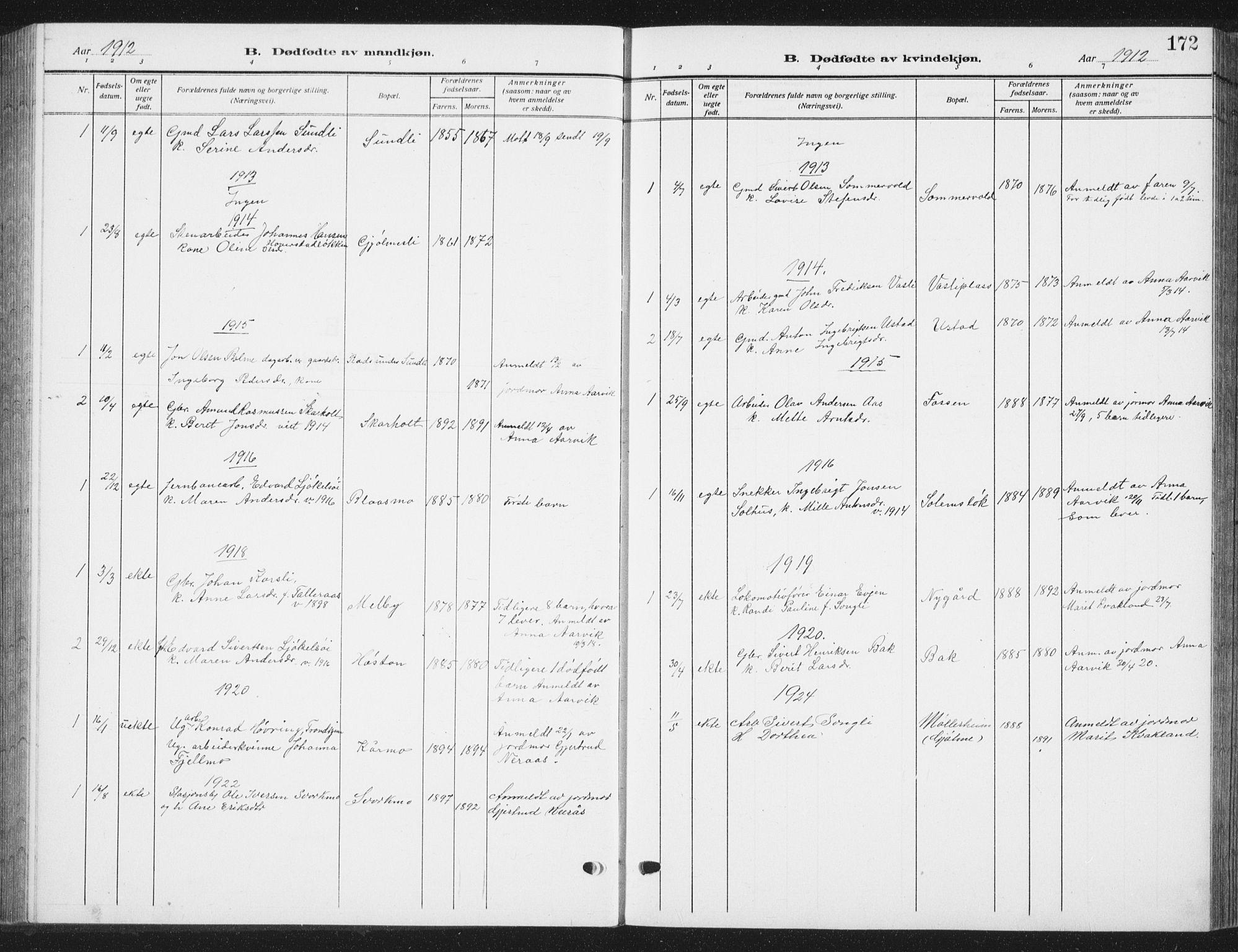 SAT, Ministerialprotokoller, klokkerbøker og fødselsregistre - Sør-Trøndelag, 668/L0820: Klokkerbok nr. 668C09, 1912-1936, s. 172