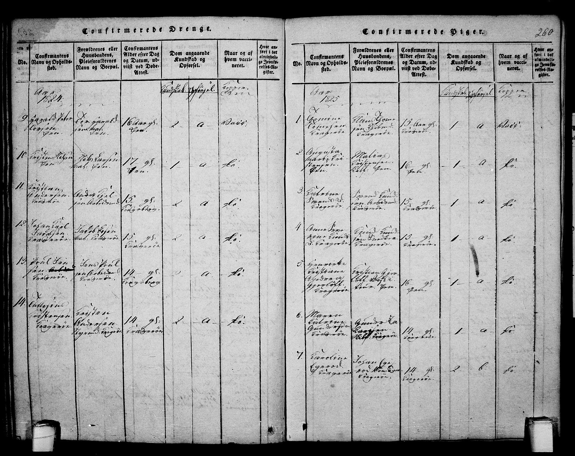 SAKO, Kragerø kirkebøker, F/Fa/L0004: Ministerialbok nr. 4, 1814-1831, s. 260