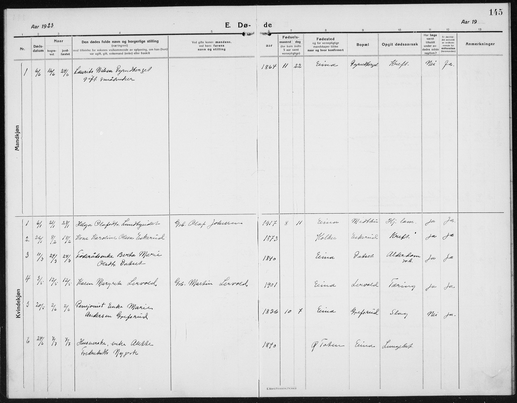 SAH, Kolbu prestekontor, Klokkerbok nr. 6, 1916-1934, s. 145