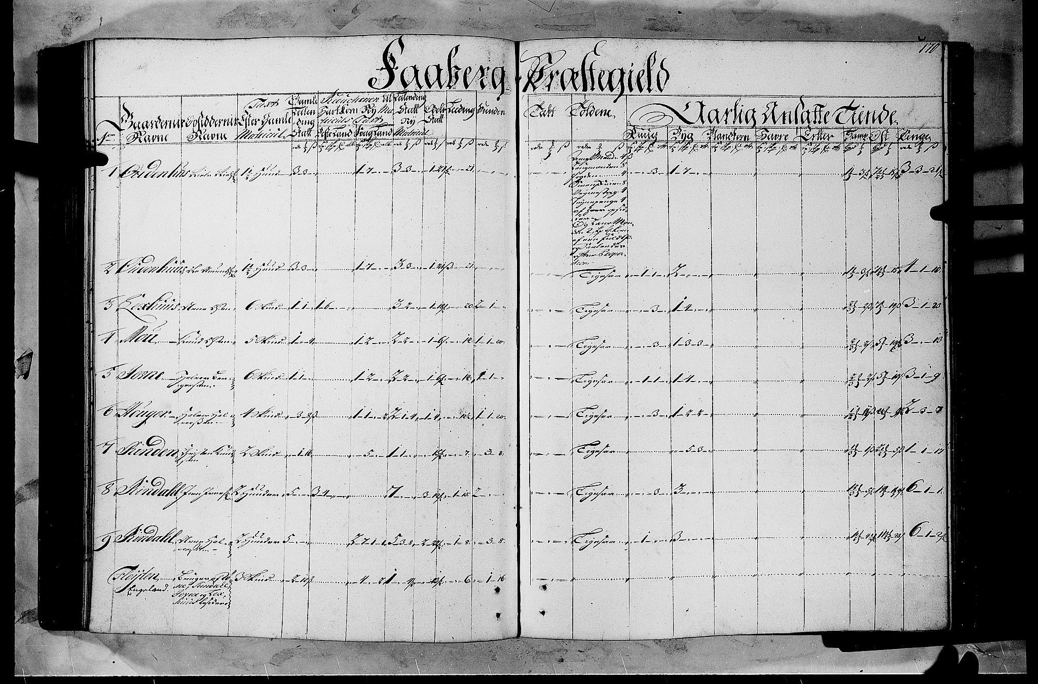 RA, Rentekammeret inntil 1814, Realistisk ordnet avdeling, N/Nb/Nbf/L0108: Gudbrandsdalen matrikkelprotokoll, 1723, s. 169b-170a