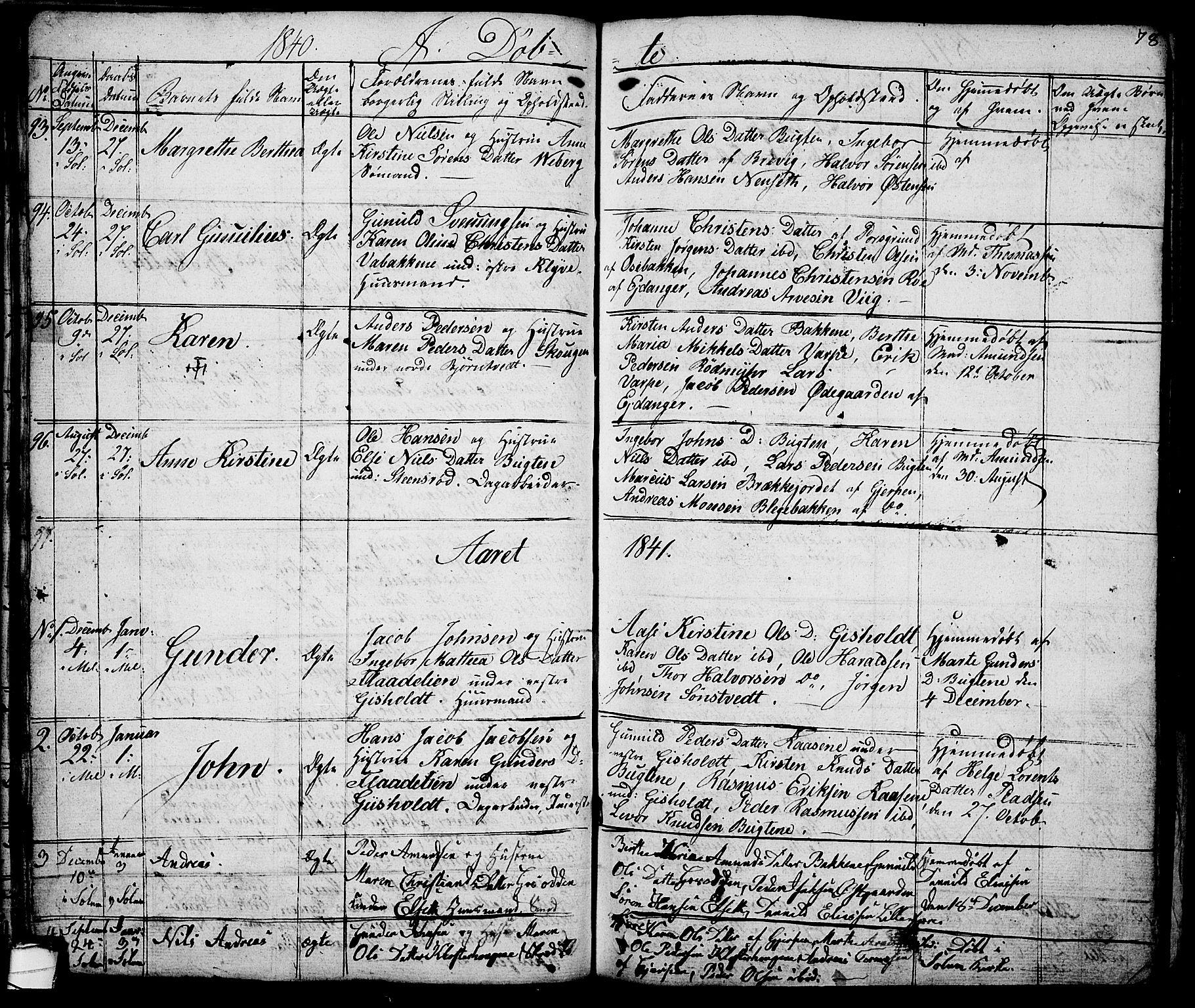 SAKO, Solum kirkebøker, G/Ga/L0002: Klokkerbok nr. I 2, 1834-1848, s. 78