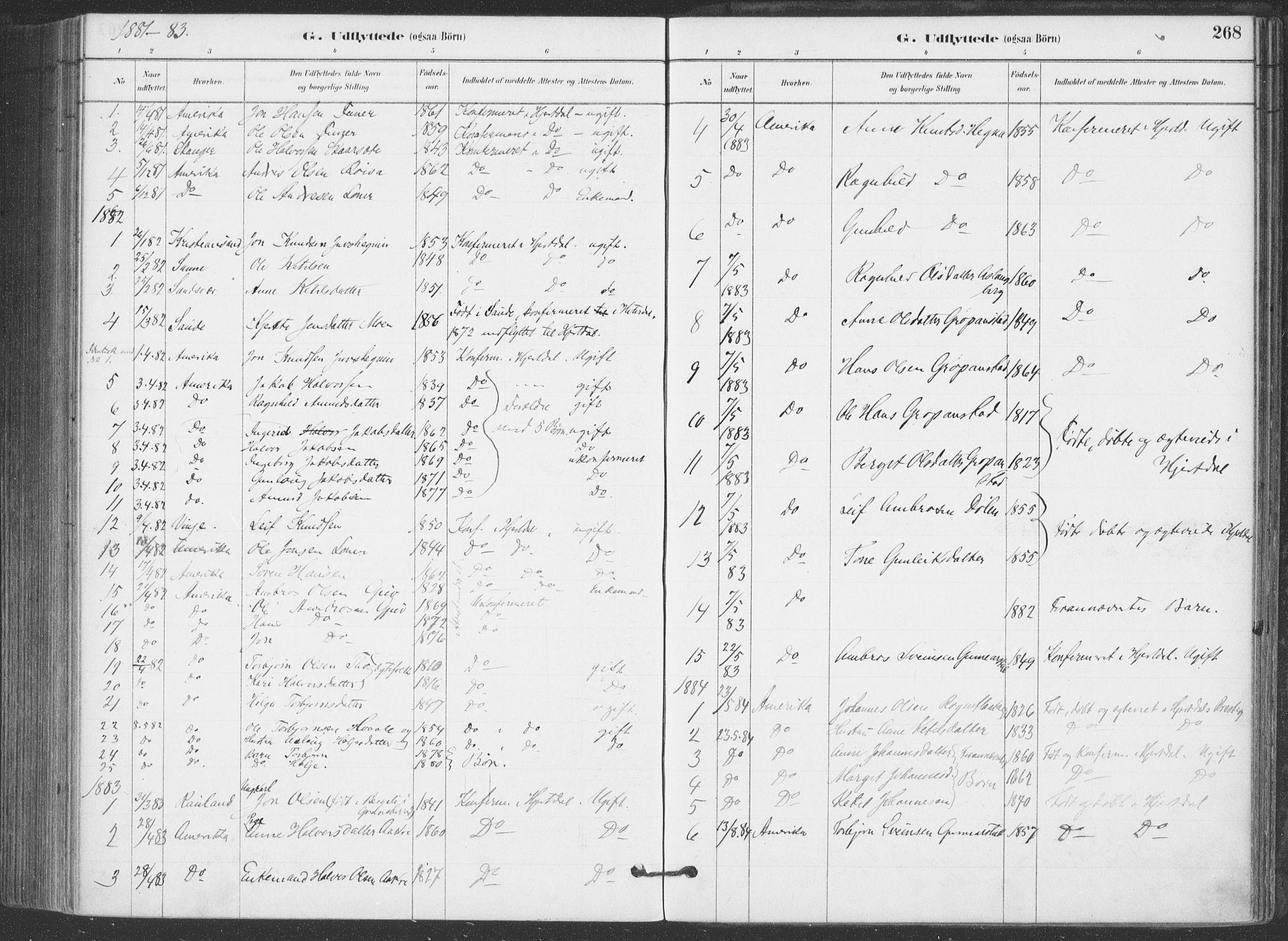 SAKO, Hjartdal kirkebøker, F/Fa/L0010: Ministerialbok nr. I 10, 1880-1929, s. 268