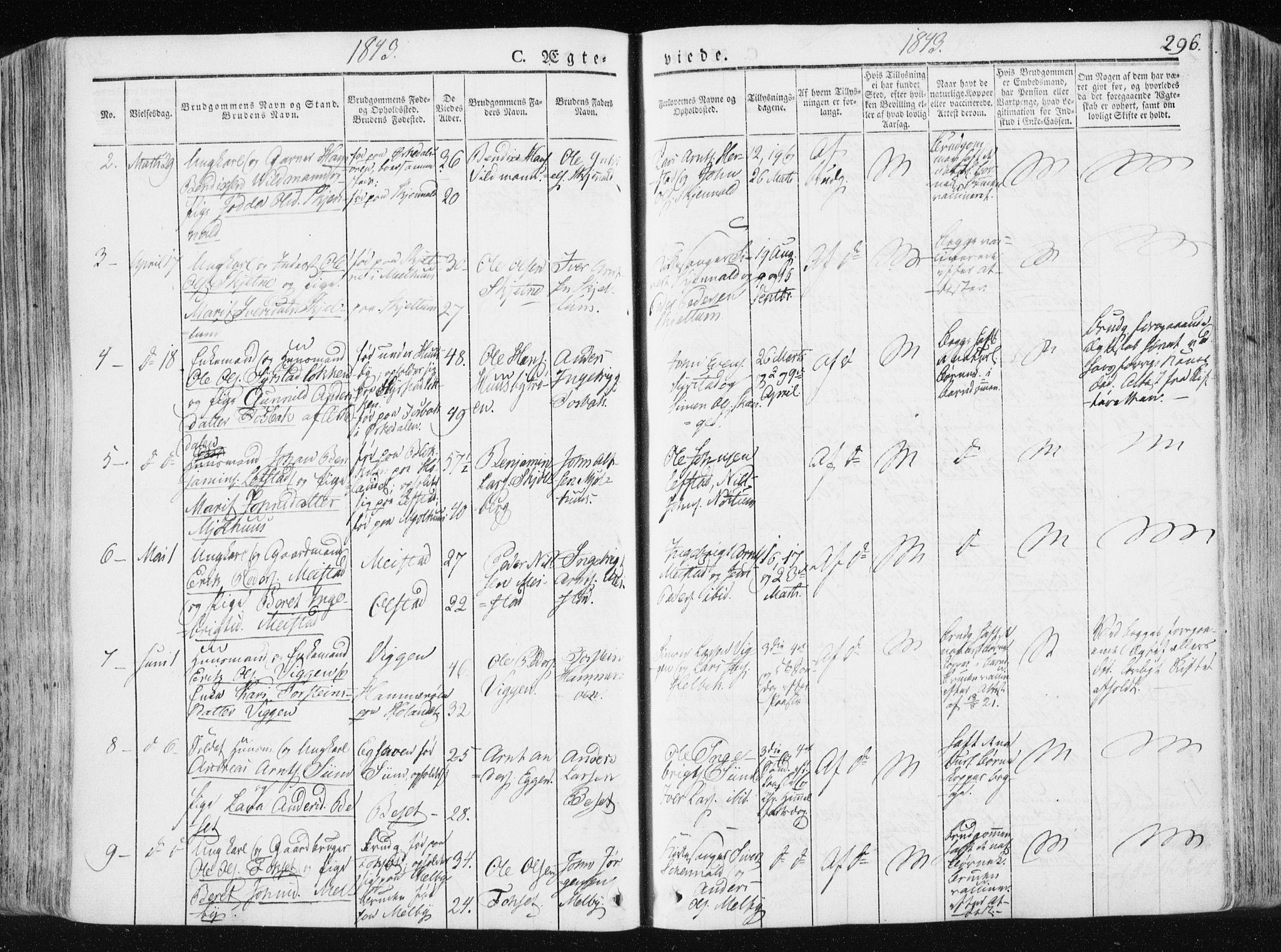 SAT, Ministerialprotokoller, klokkerbøker og fødselsregistre - Sør-Trøndelag, 665/L0771: Ministerialbok nr. 665A06, 1830-1856, s. 296