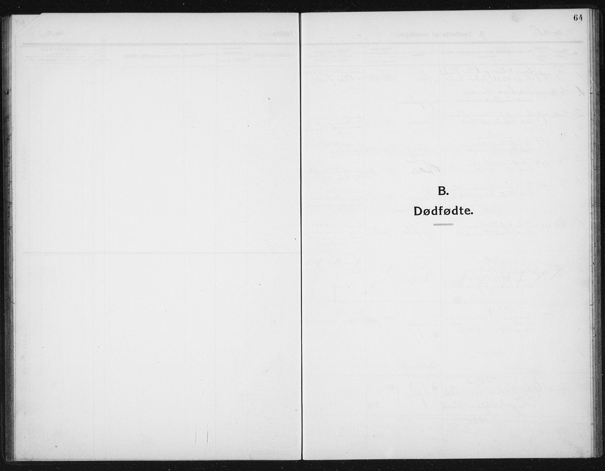 SAT, Ministerialprotokoller, klokkerbøker og fødselsregistre - Sør-Trøndelag, 652/L0654: Klokkerbok nr. 652C02, 1910-1937, s. 64