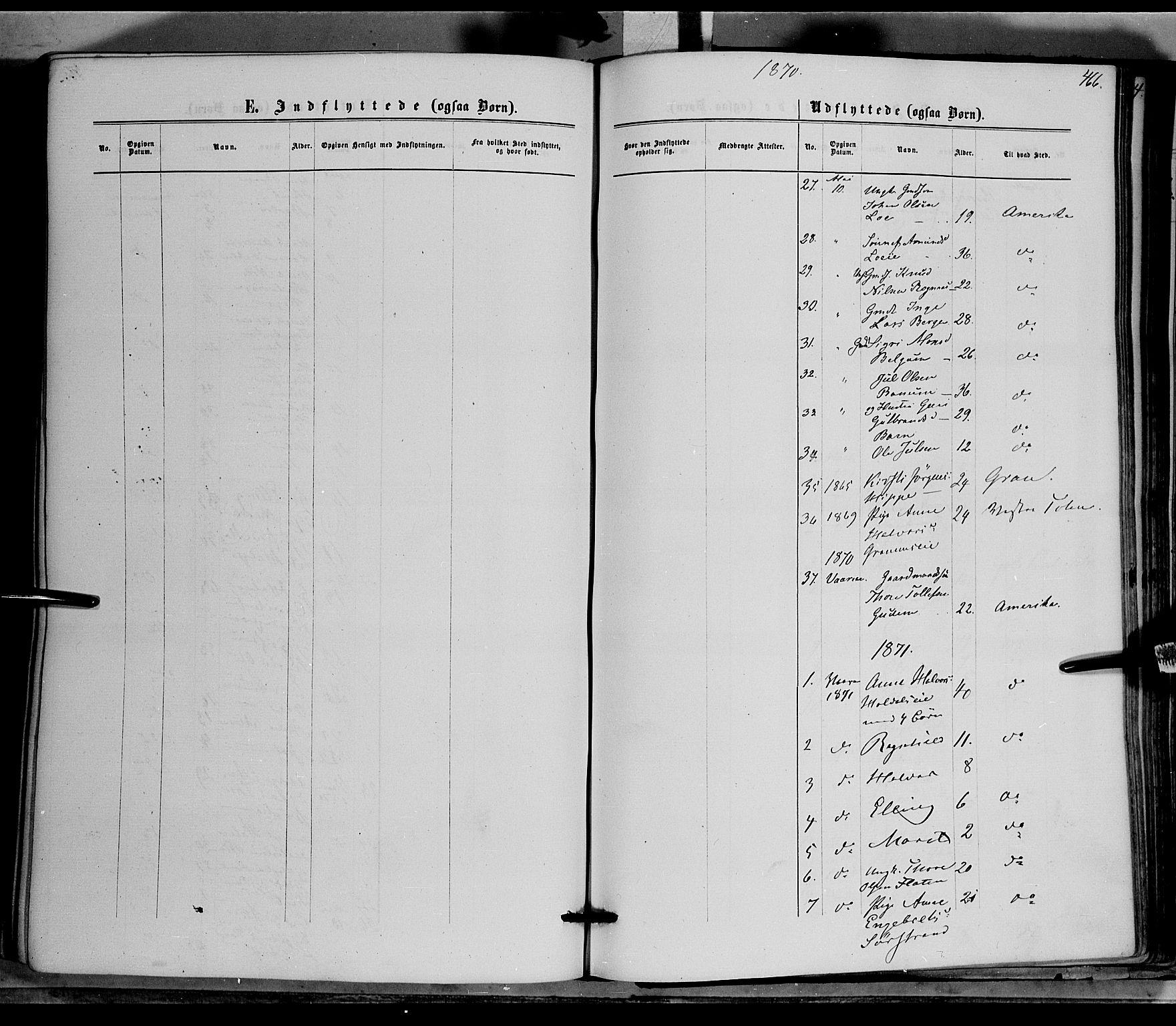 SAH, Nord-Aurdal prestekontor, Ministerialbok nr. 8, 1863-1875, s. 466