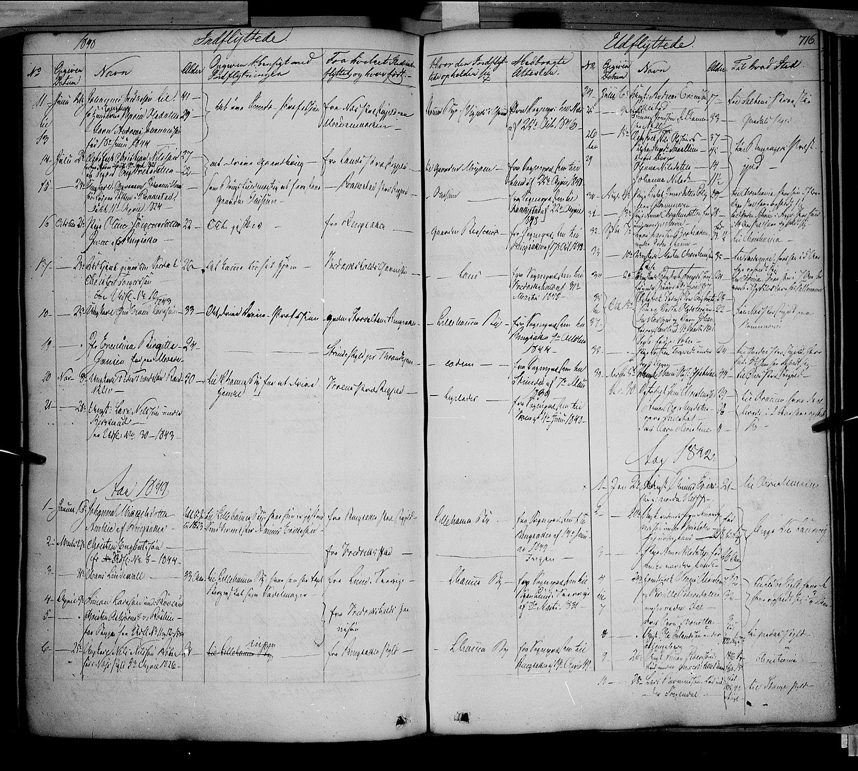 SAH, Fåberg prestekontor, Ministerialbok nr. 5, 1836-1854, s. 715-716