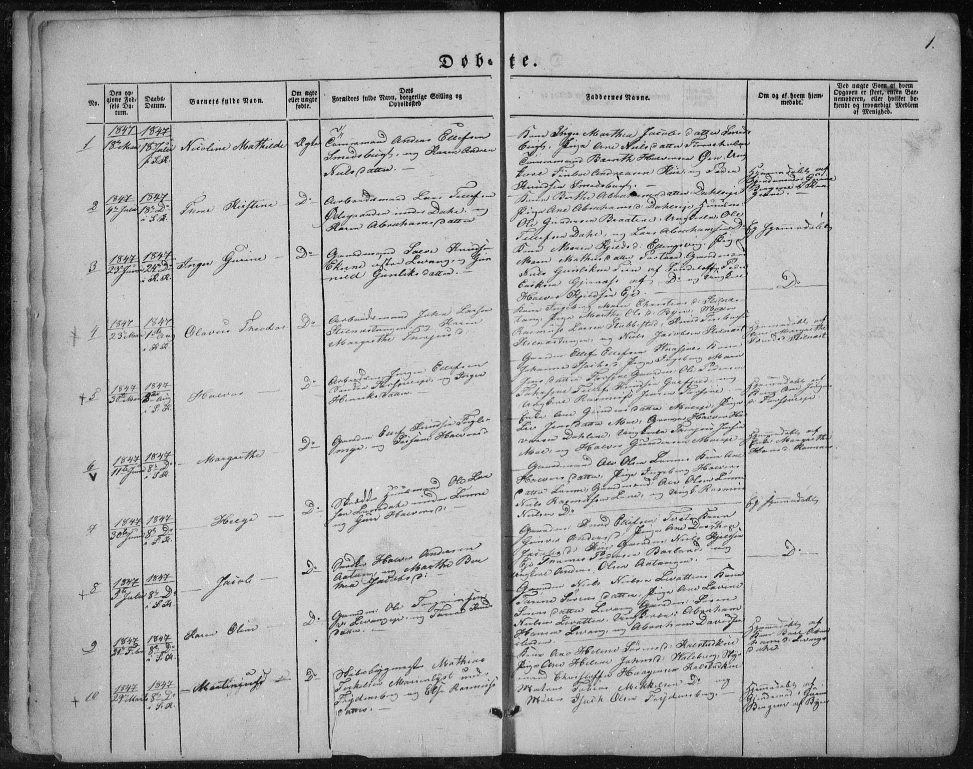 SAKO, Sannidal kirkebøker, F/Fa/L0008: Ministerialbok nr. 8, 1847-1862, s. 1