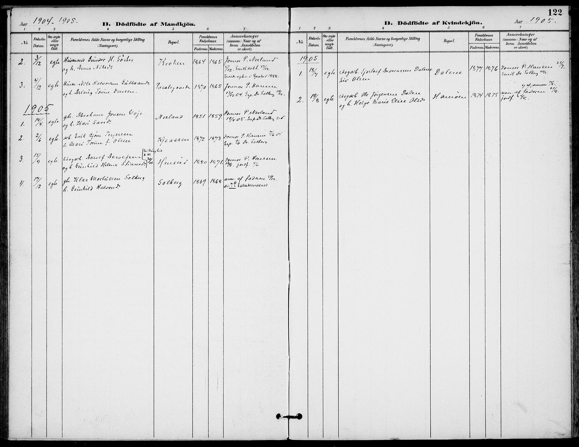 SAKO, Drangedal kirkebøker, F/Fa/L0012: Ministerialbok nr. 12, 1895-1905, s. 122