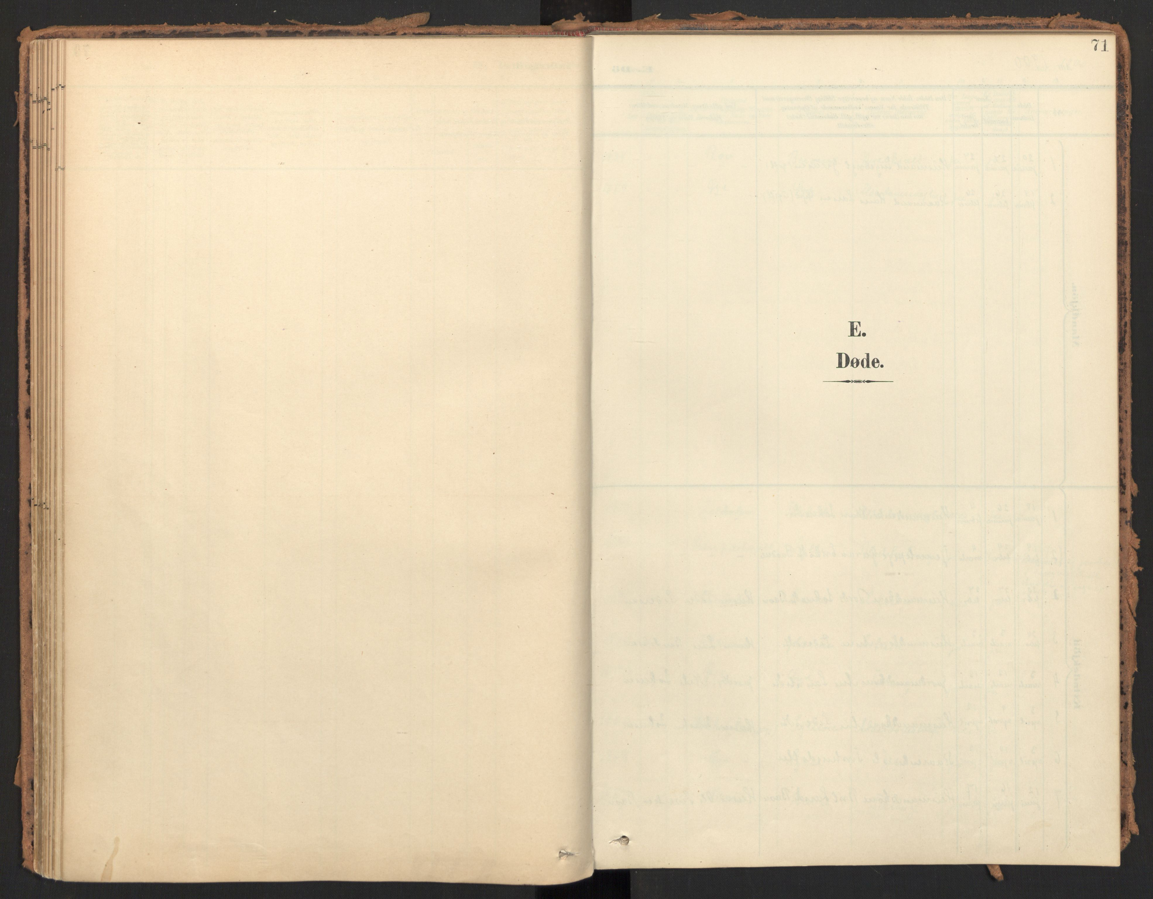 SAT, Ministerialprotokoller, klokkerbøker og fødselsregistre - Møre og Romsdal, 595/L1048: Ministerialbok nr. 595A10, 1900-1917, s. 71