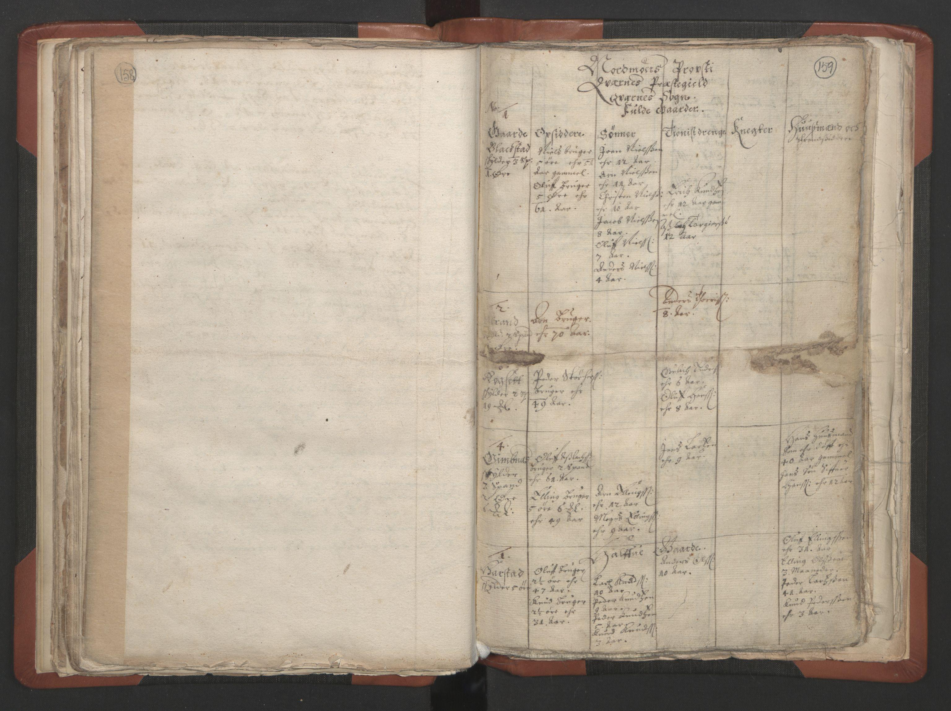 RA, Sogneprestenes manntall 1664-1666, nr. 28: Nordmøre prosti, 1664-1666, s. 158-159