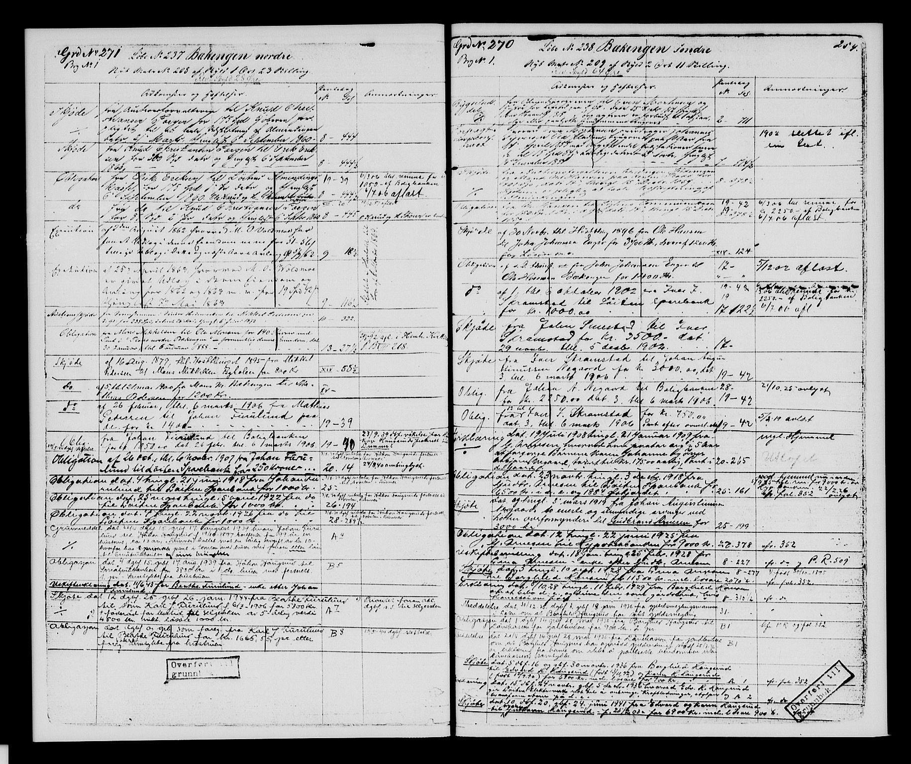 SAH, Sør-Hedmark sorenskriveri, H/Ha/Hac/Hacc/L0001: Panteregister nr. 3.1, 1855-1943, s. 254