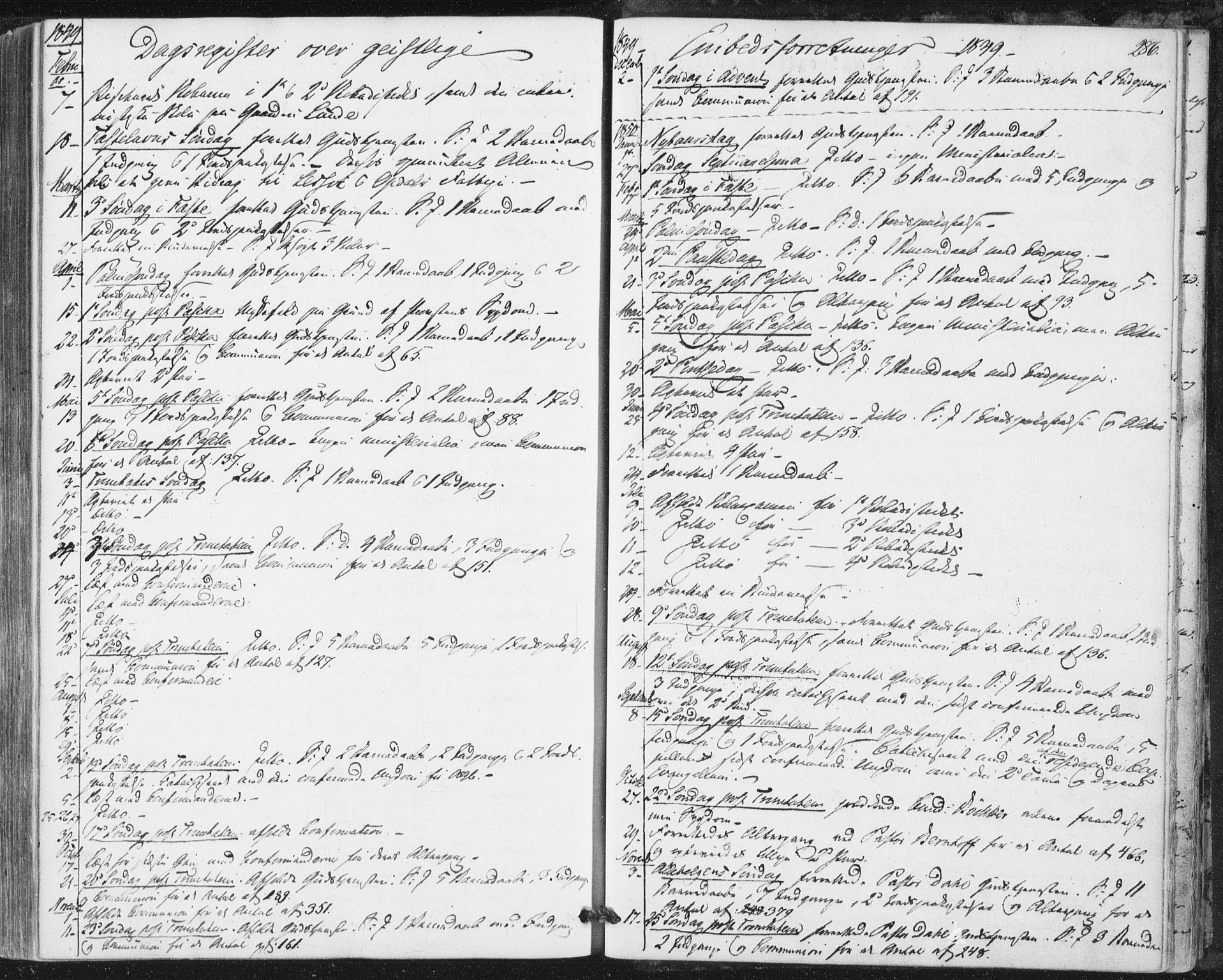 SAT, Ministerialprotokoller, klokkerbøker og fødselsregistre - Sør-Trøndelag, 692/L1103: Ministerialbok nr. 692A03, 1849-1870, s. 286