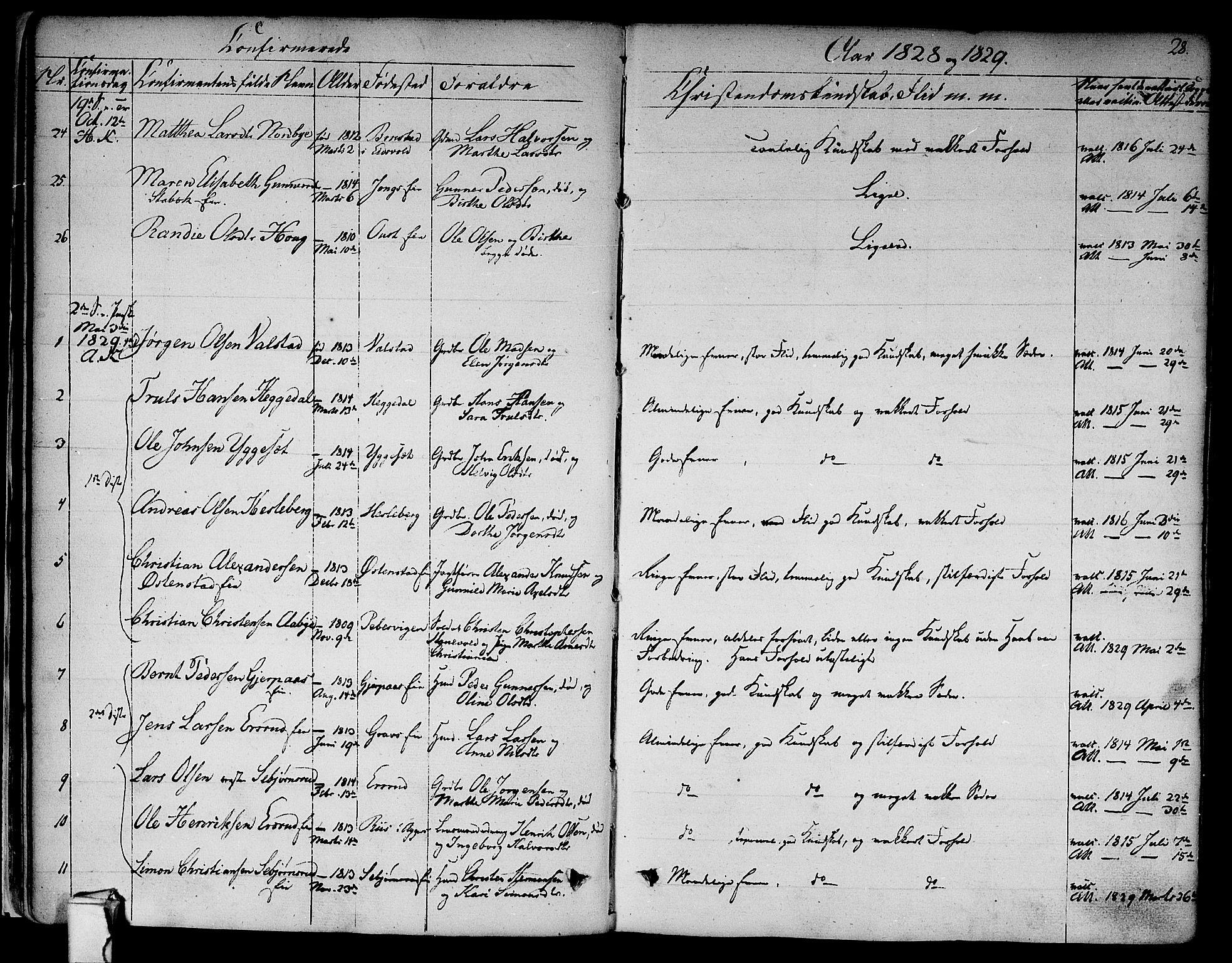 SAO, Asker prestekontor Kirkebøker, F/Fa/L0009: Ministerialbok nr. I 9, 1825-1878, s. 28