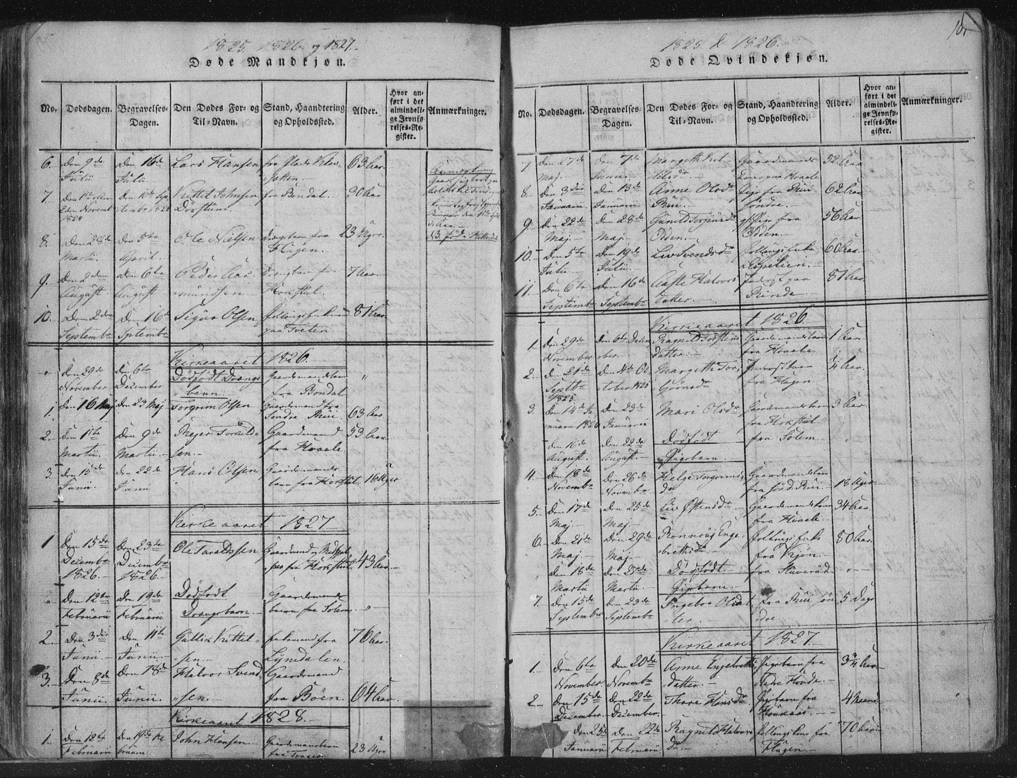 SAKO, Hjartdal kirkebøker, F/Fc/L0001: Ministerialbok nr. III 1, 1815-1843, s. 101