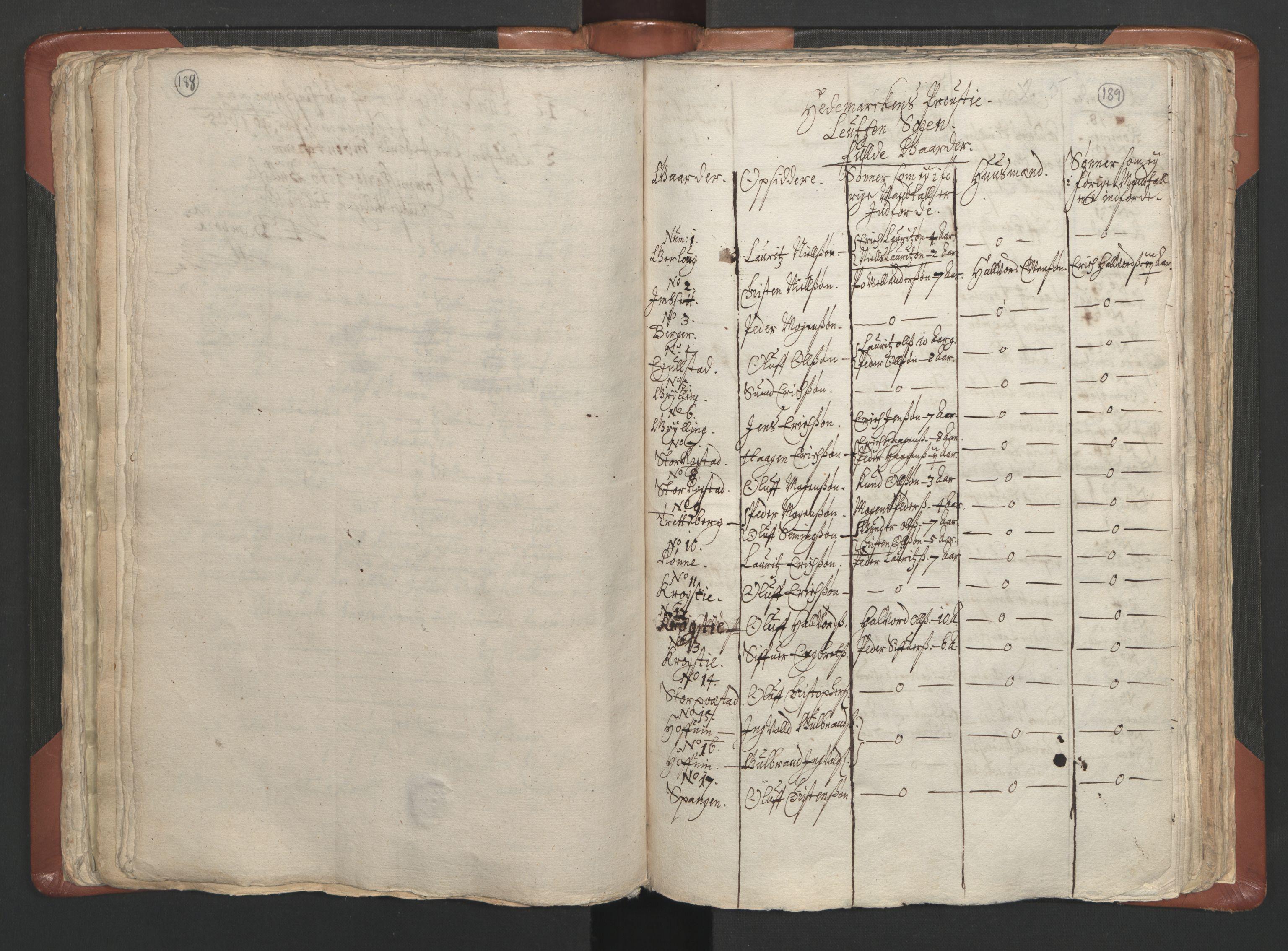 RA, Sogneprestenes manntall 1664-1666, nr. 5: Hedmark prosti, 1664-1666, s. 188-189