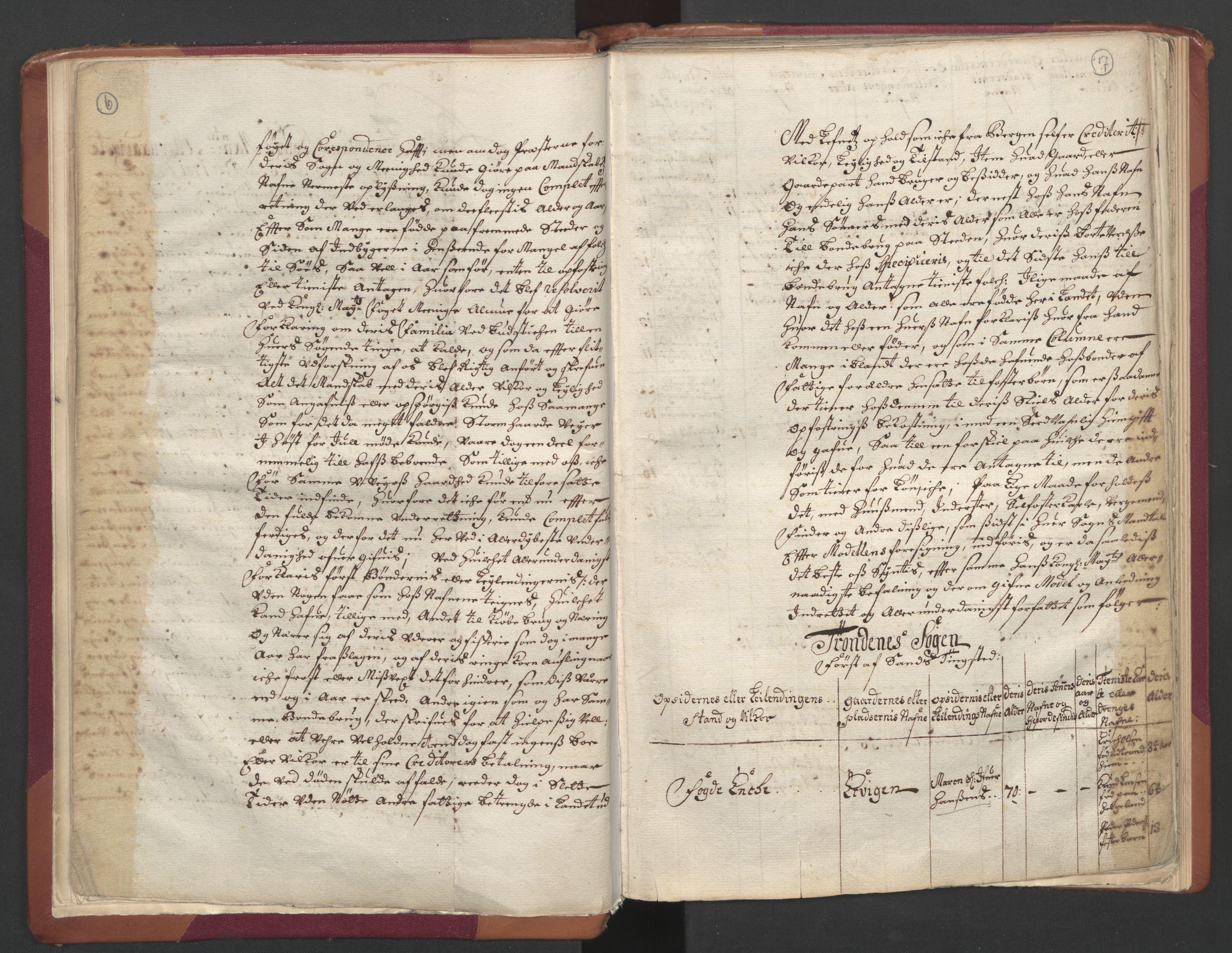 RA, Manntallet 1701, nr. 19: Senja og Tromsø fogderi, 1701, s. 6-7