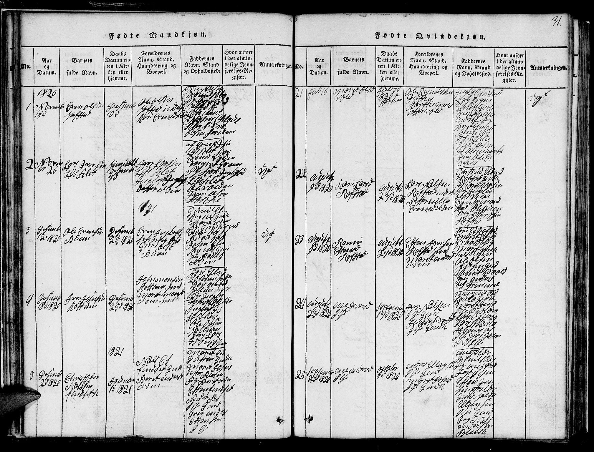 SAT, Ministerialprotokoller, klokkerbøker og fødselsregistre - Sør-Trøndelag, 691/L1092: Klokkerbok nr. 691C03, 1816-1852, s. 31