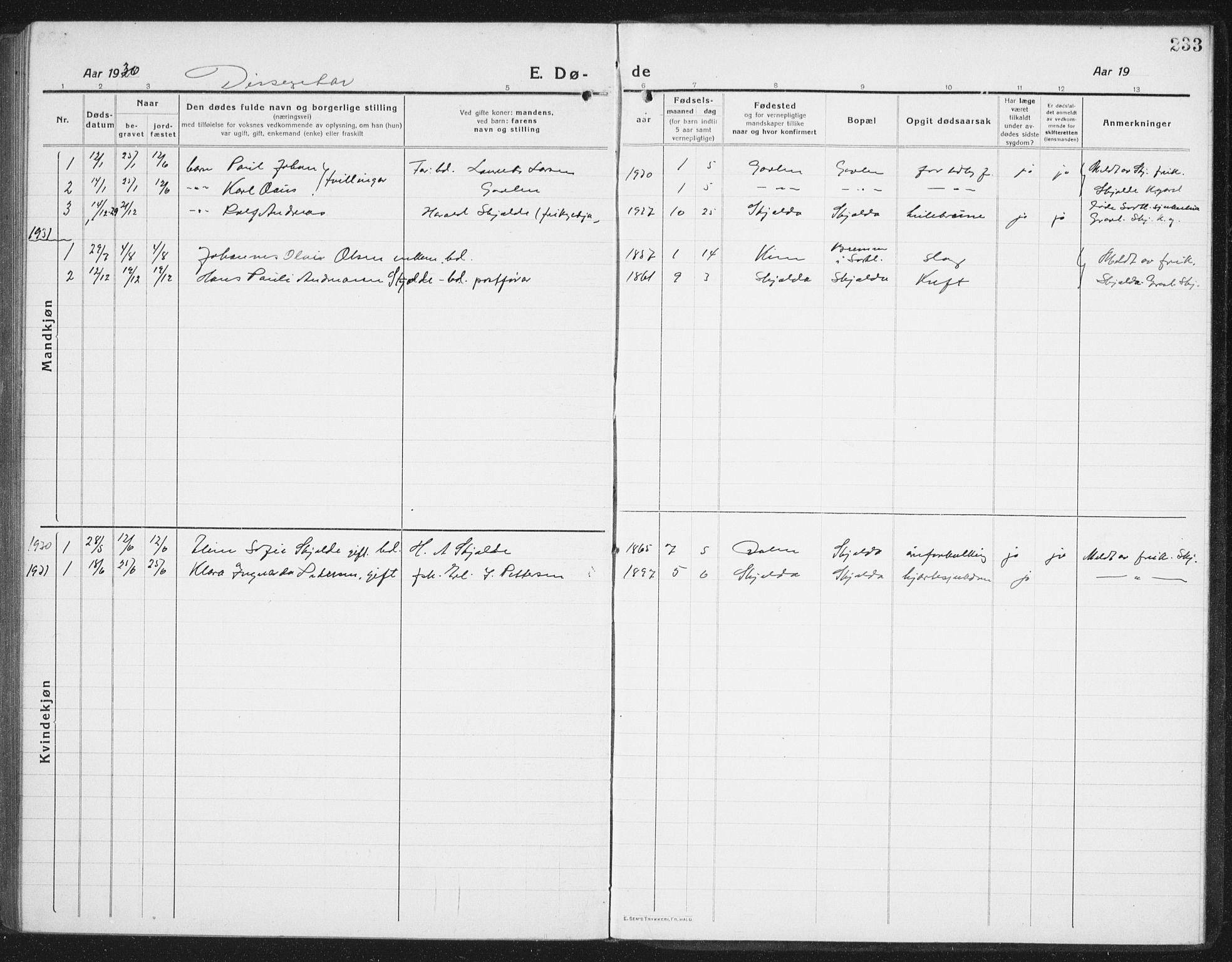 SAT, Ministerialprotokoller, klokkerbøker og fødselsregistre - Nordland, 898/L1428: Klokkerbok nr. 898C03, 1918-1938, s. 233