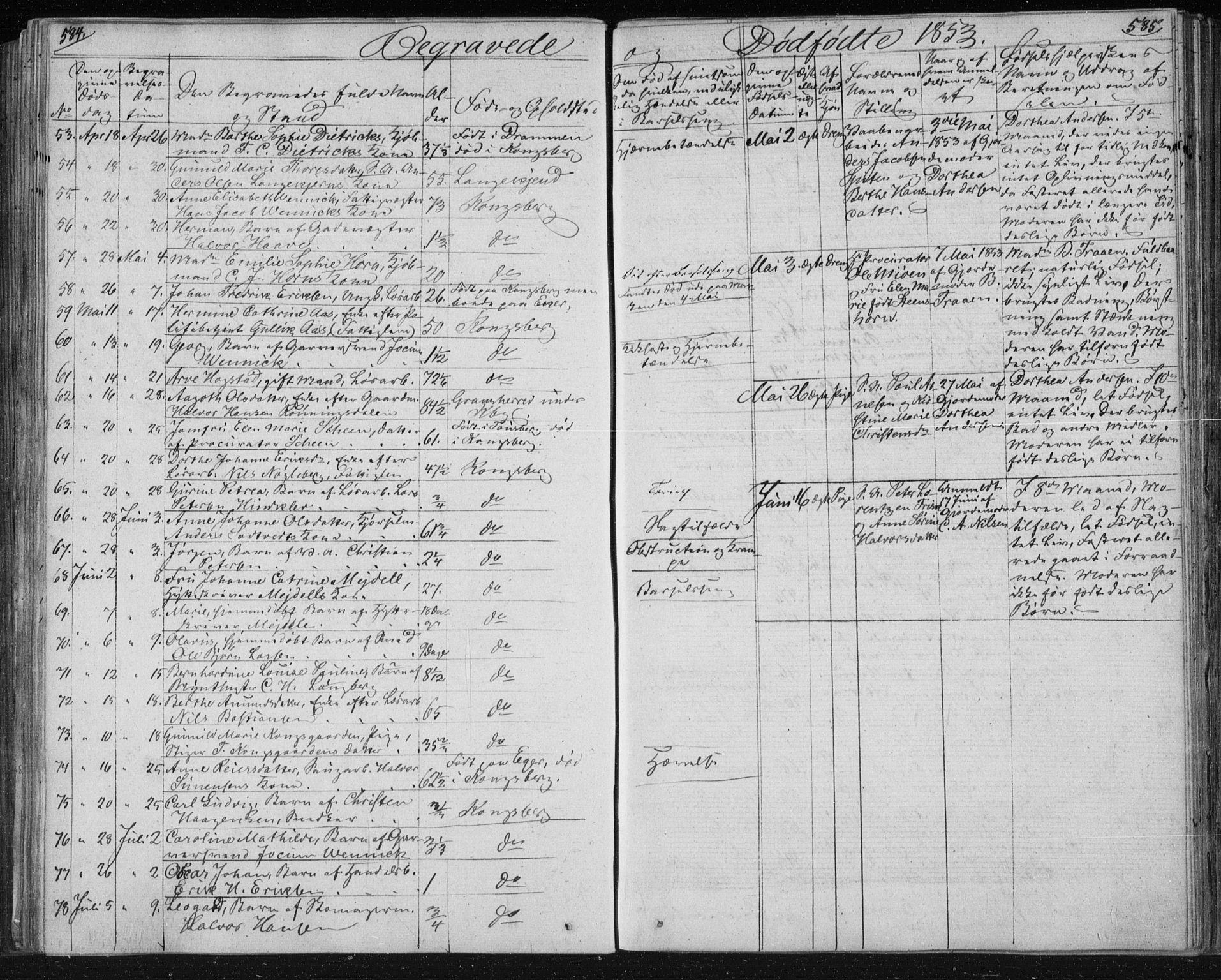 SAKO, Kongsberg kirkebøker, F/Fa/L0009: Ministerialbok nr. I 9, 1839-1858, s. 584-585