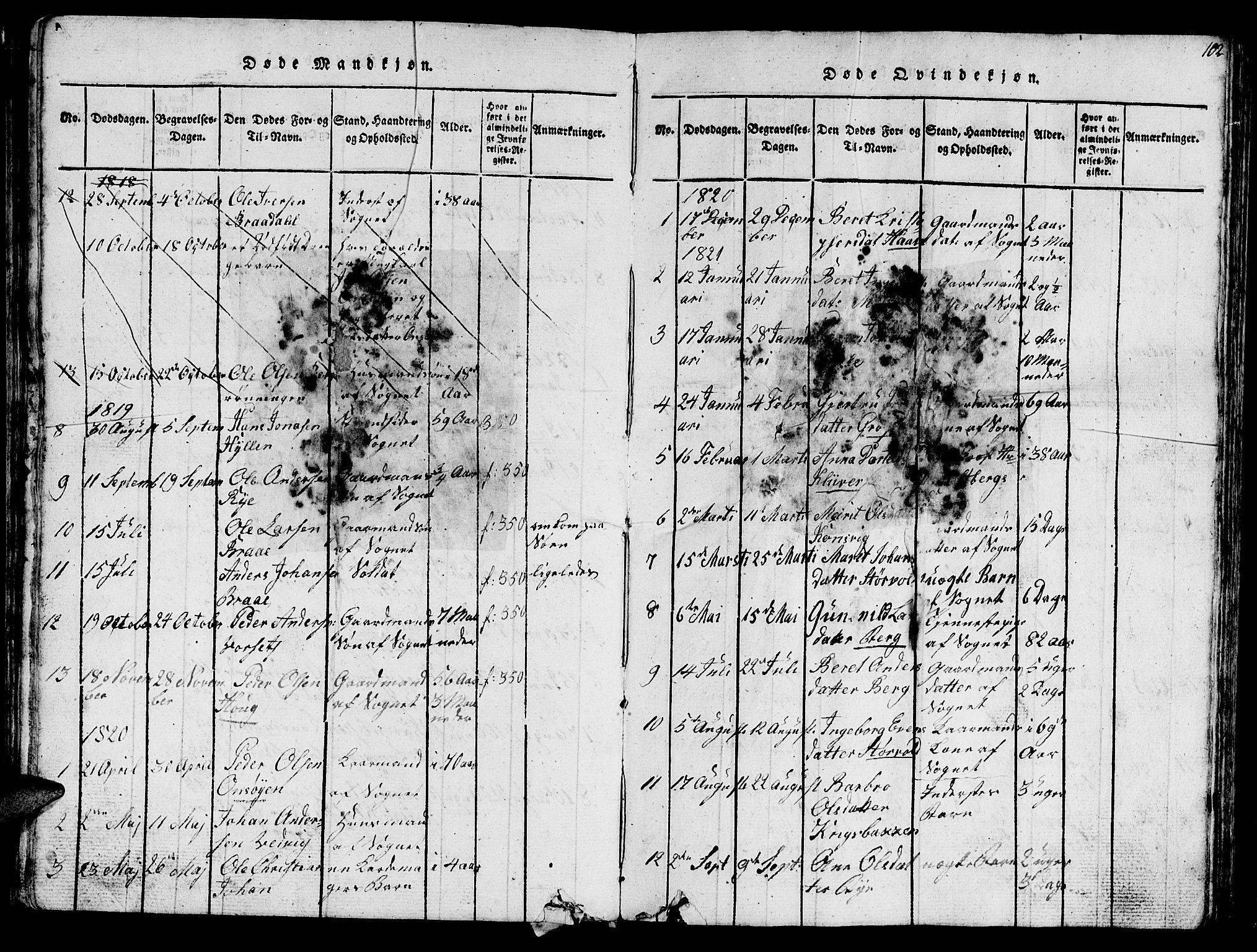 SAT, Ministerialprotokoller, klokkerbøker og fødselsregistre - Sør-Trøndelag, 612/L0385: Klokkerbok nr. 612C01, 1816-1845, s. 102