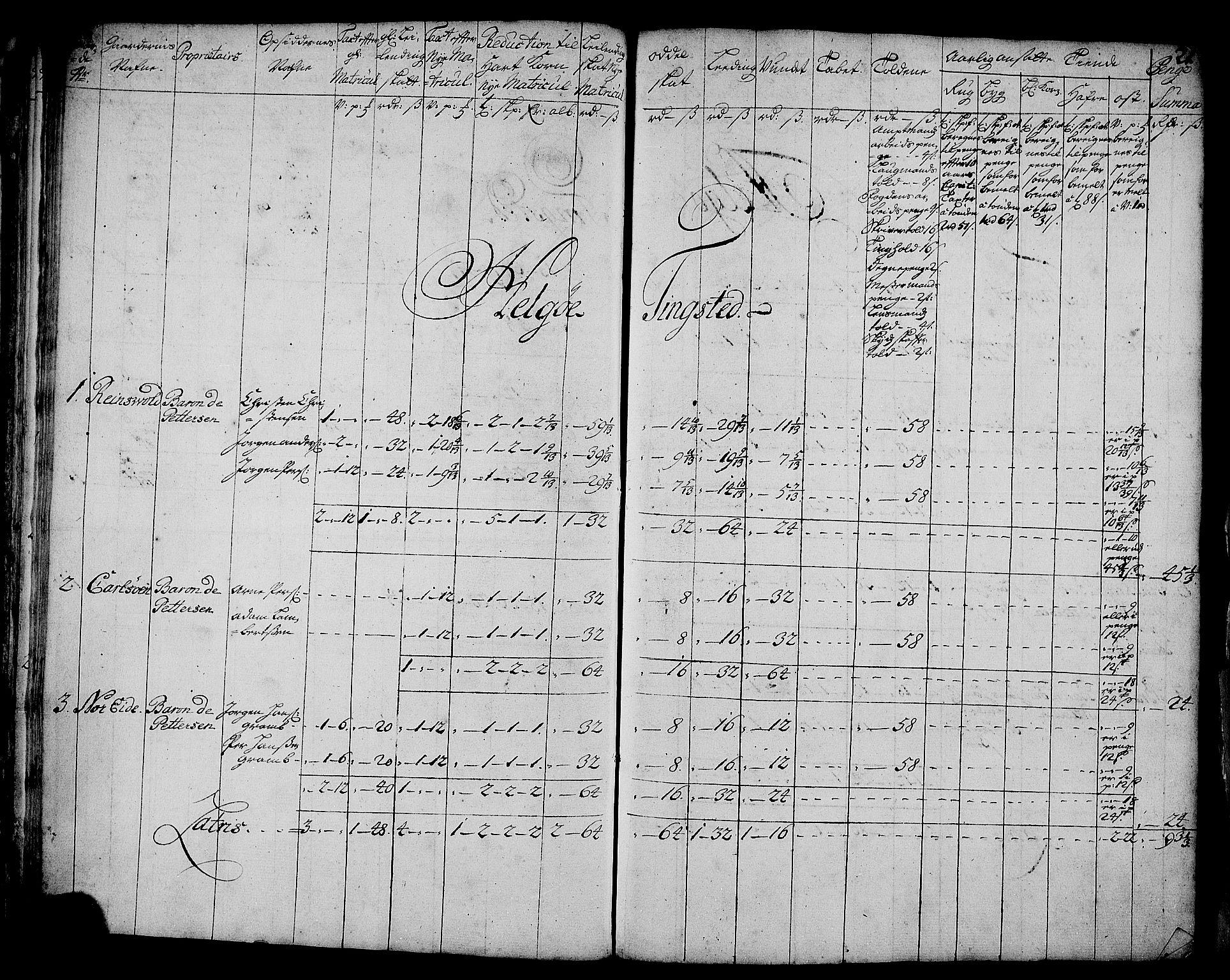 RA, Rentekammeret inntil 1814, Realistisk ordnet avdeling, N/Nb/Nbf/L0181: Troms matrikkelprotokoll, 1723, s. 20b-21a
