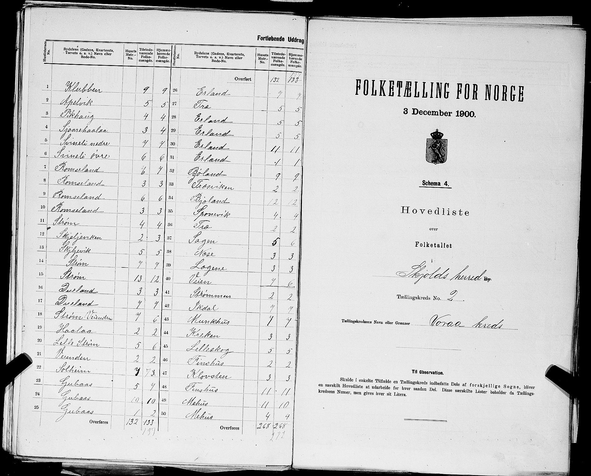 SAST, Folketelling 1900 for 1154 Skjold herred, 1900, s. 16